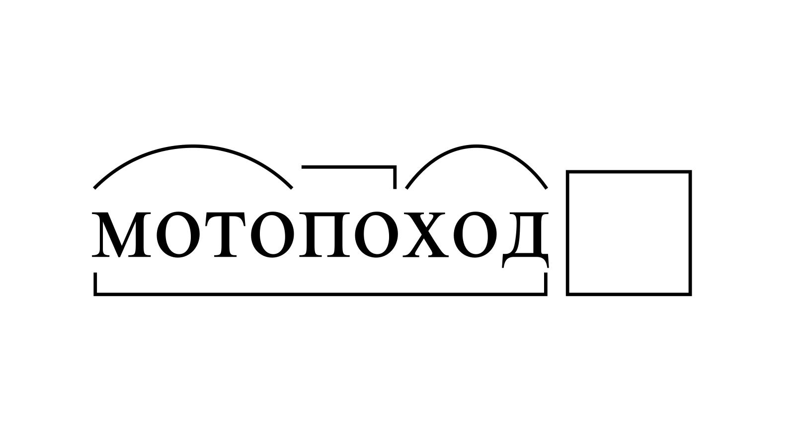 Разбор слова «мотопоход» по составу