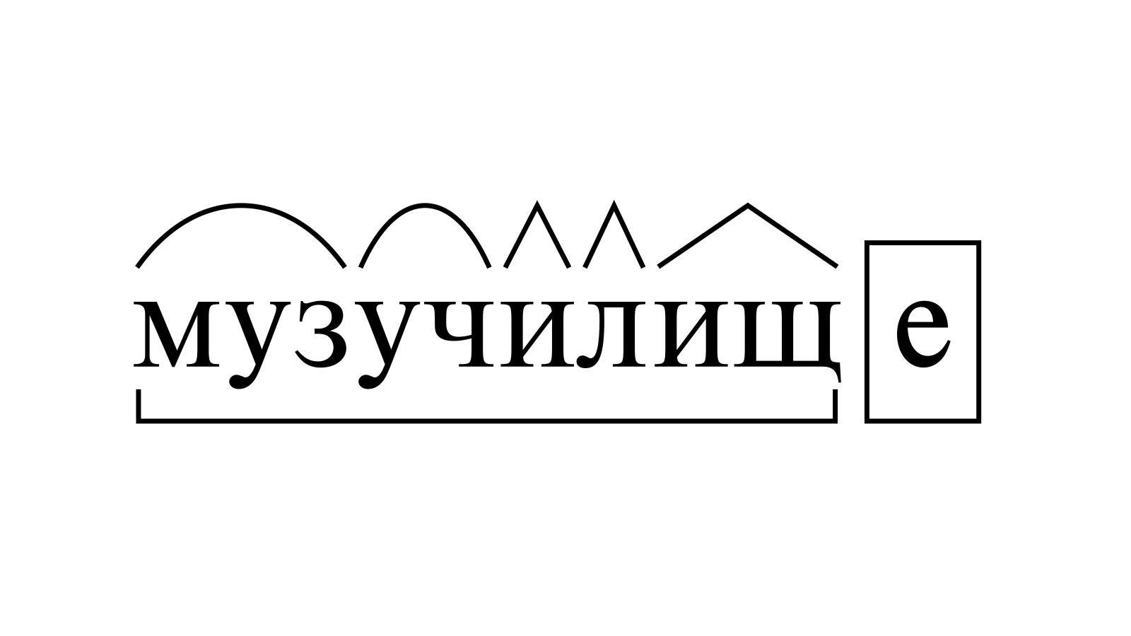 Разбор слова «музучилище» по составу