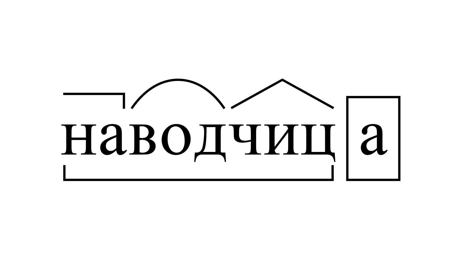 Разбор слова «наводчица» по составу