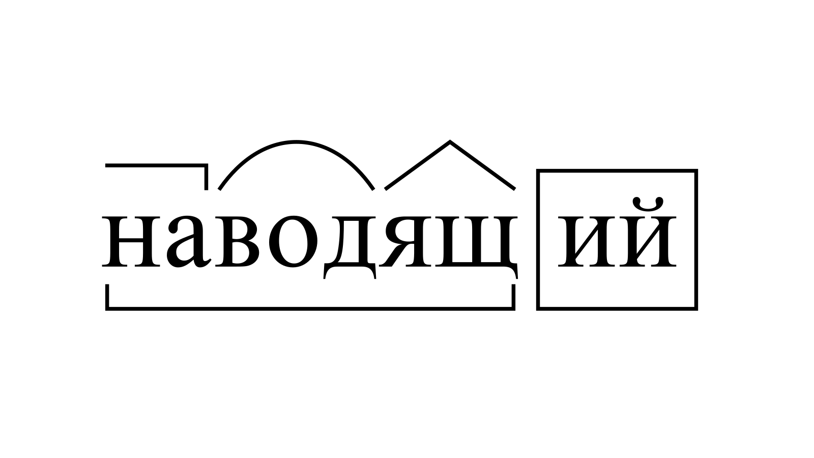 Разбор слова «наводящий» по составу