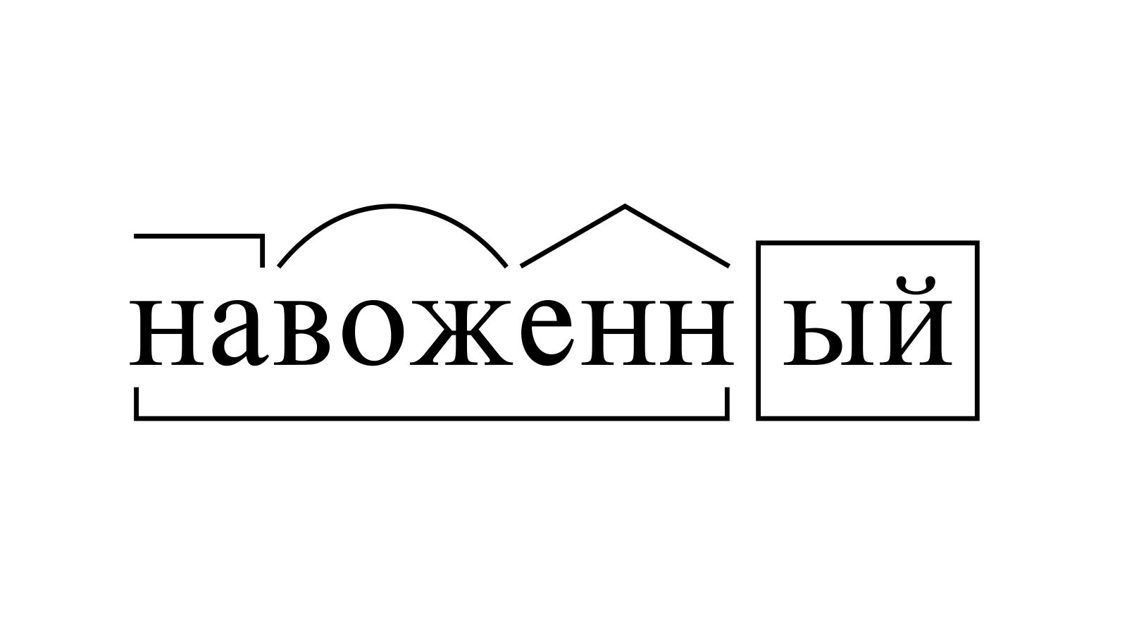 Разбор слова «навоженный» по составу