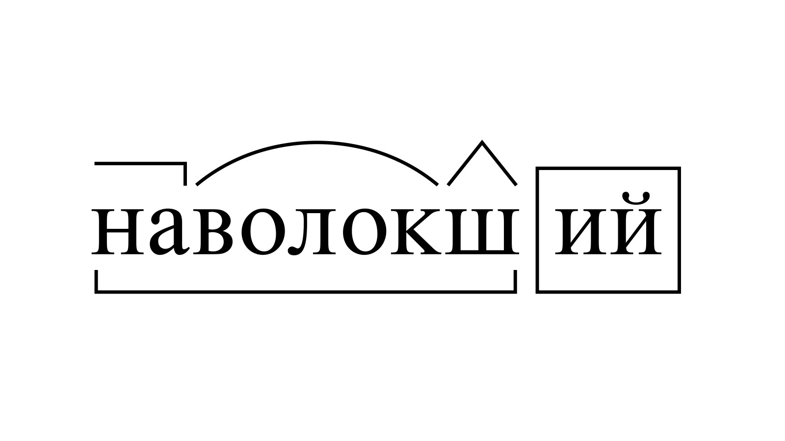 Разбор слова «наволокший» по составу
