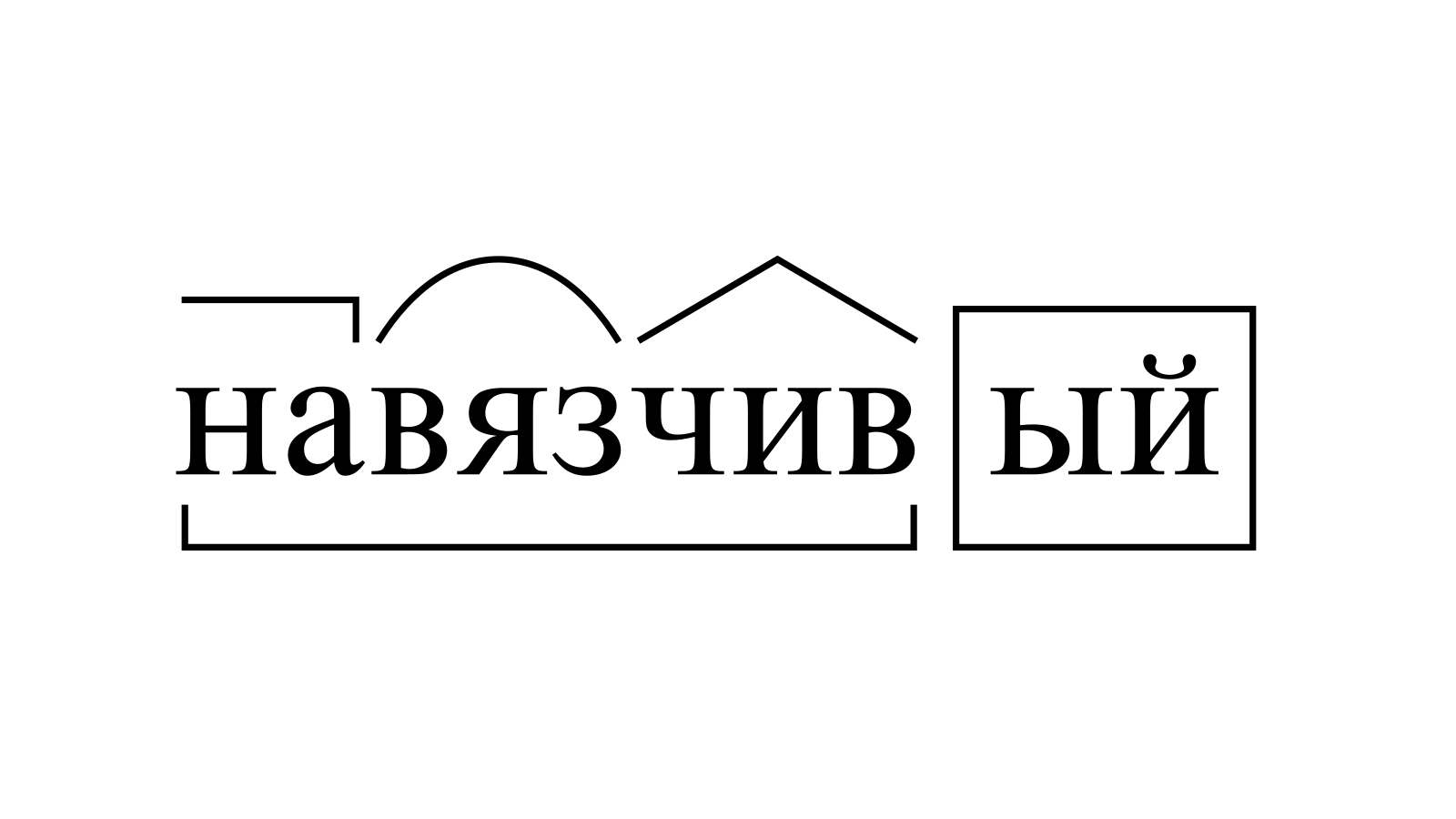 Разбор слова «навязчивый» по составу