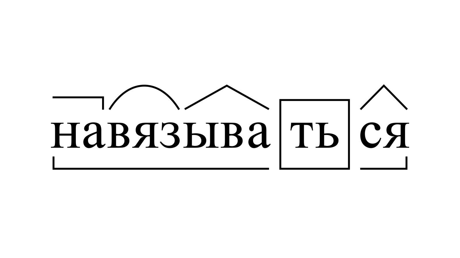 Разбор слова «навязываться» по составу