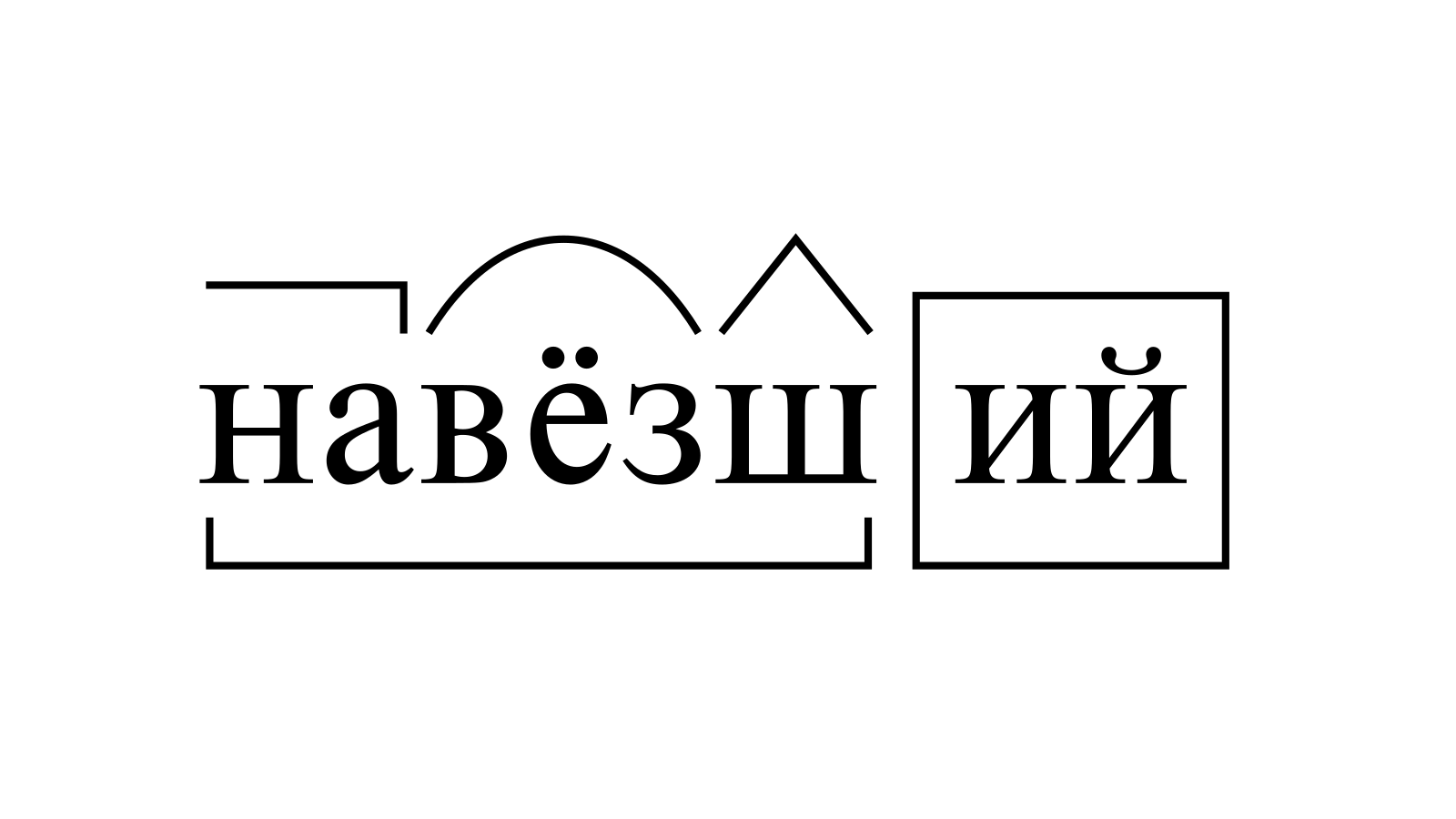 Разбор слова «навёзший» по составу