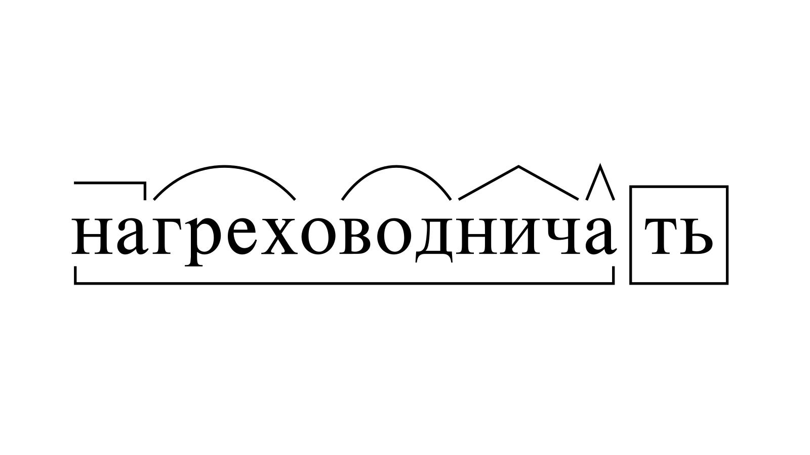 Разбор слова «нагреховодничать» по составу