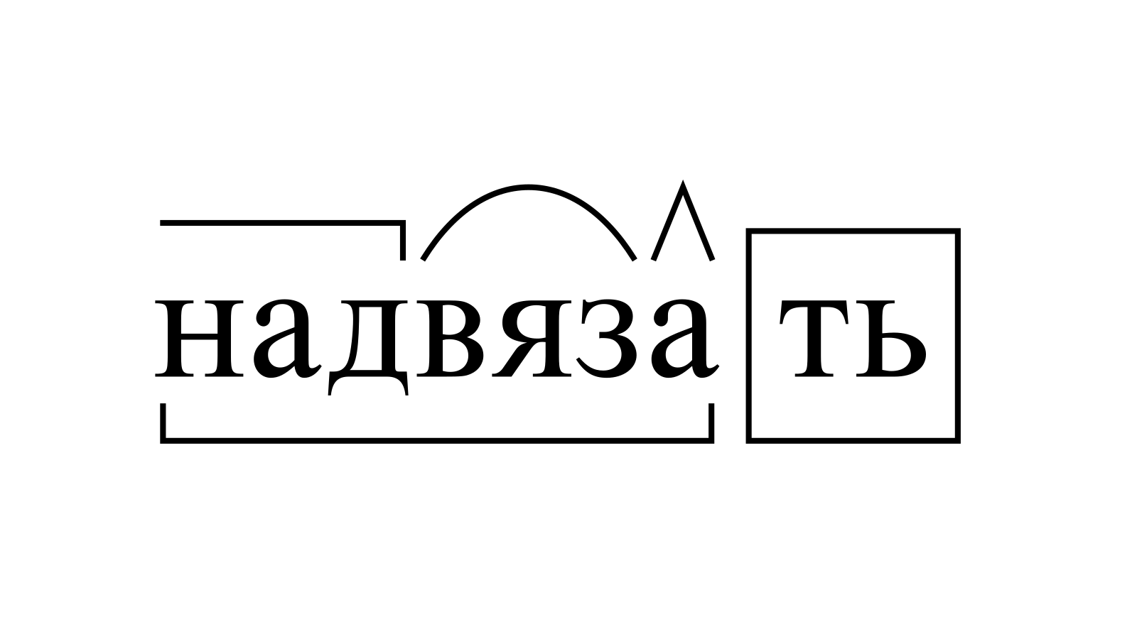 Разбор слова «надвязать» по составу