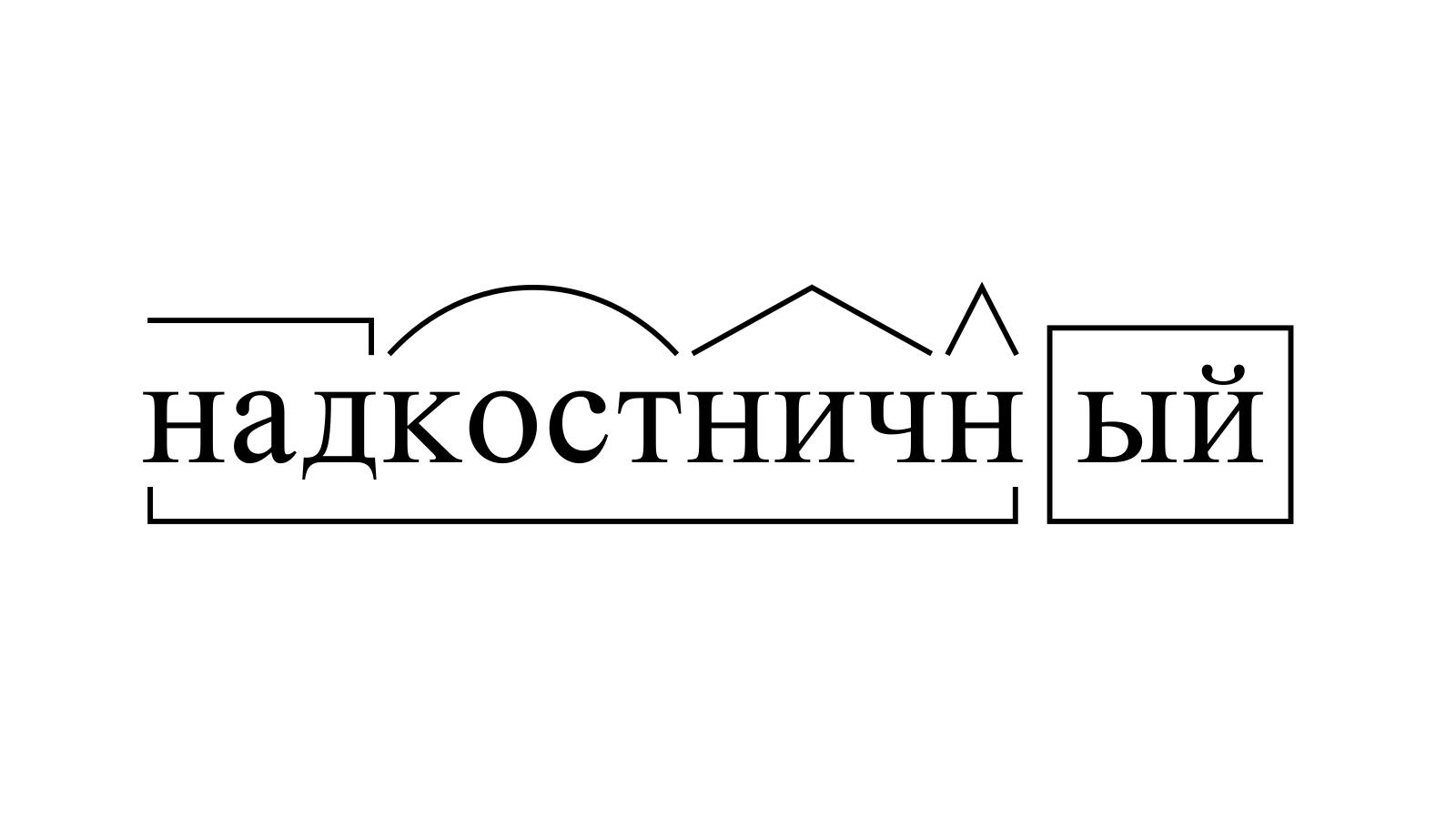 Разбор слова «надкостничный» по составу