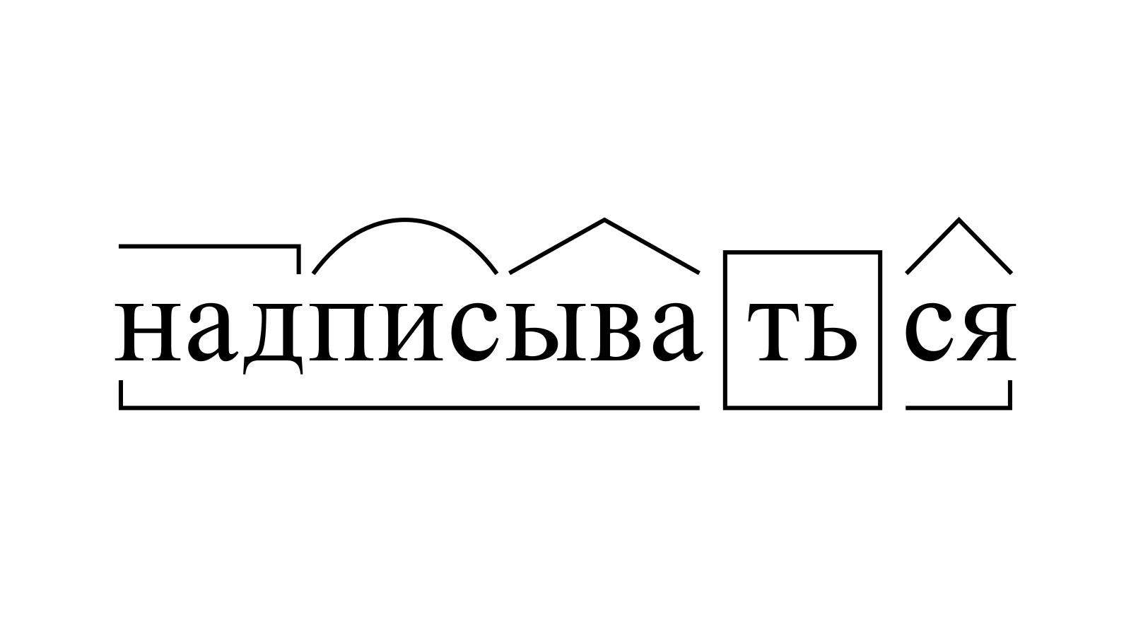 Разбор слова «надписываться» по составу