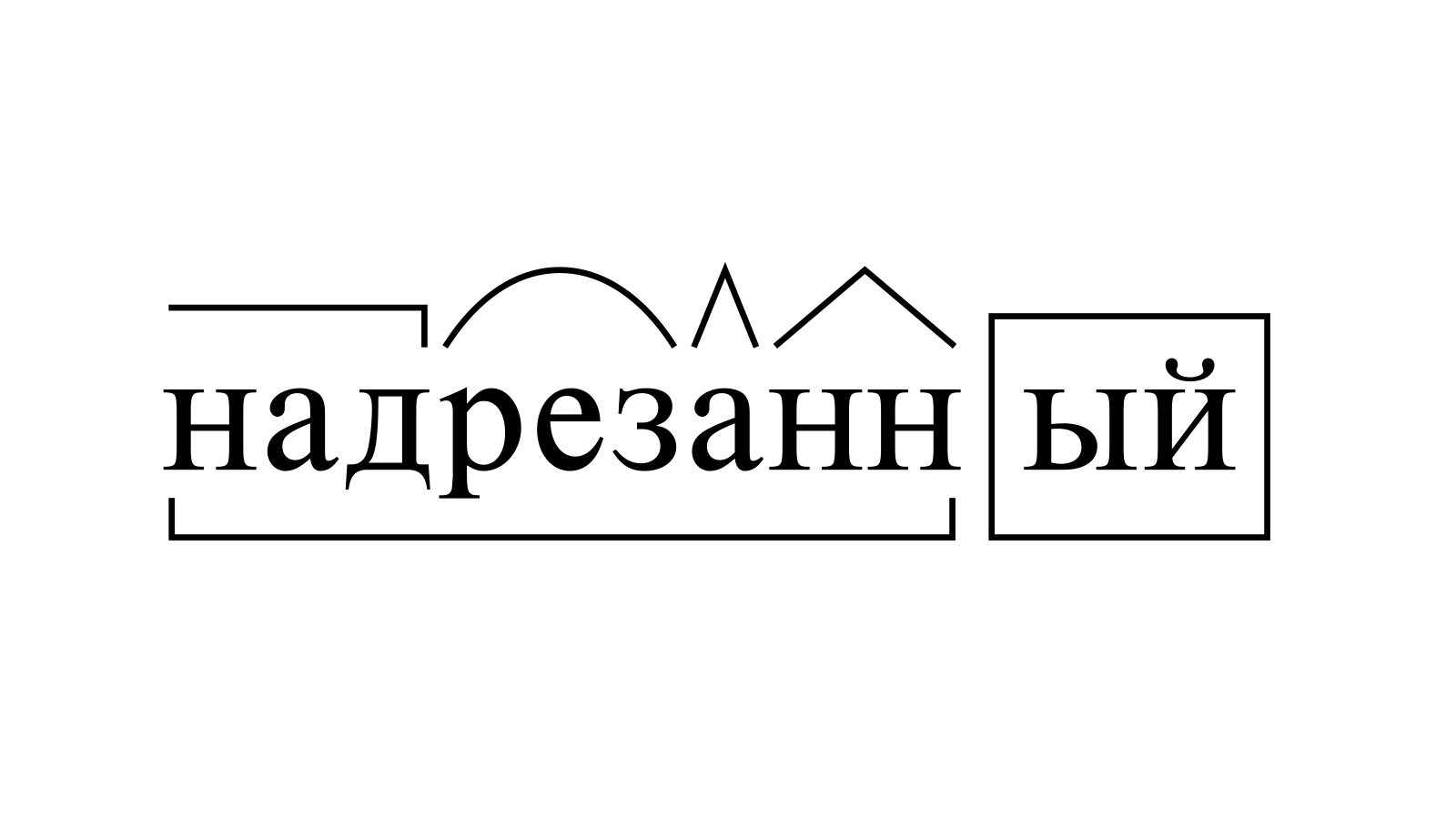 Разбор слова «надрезанный» по составу