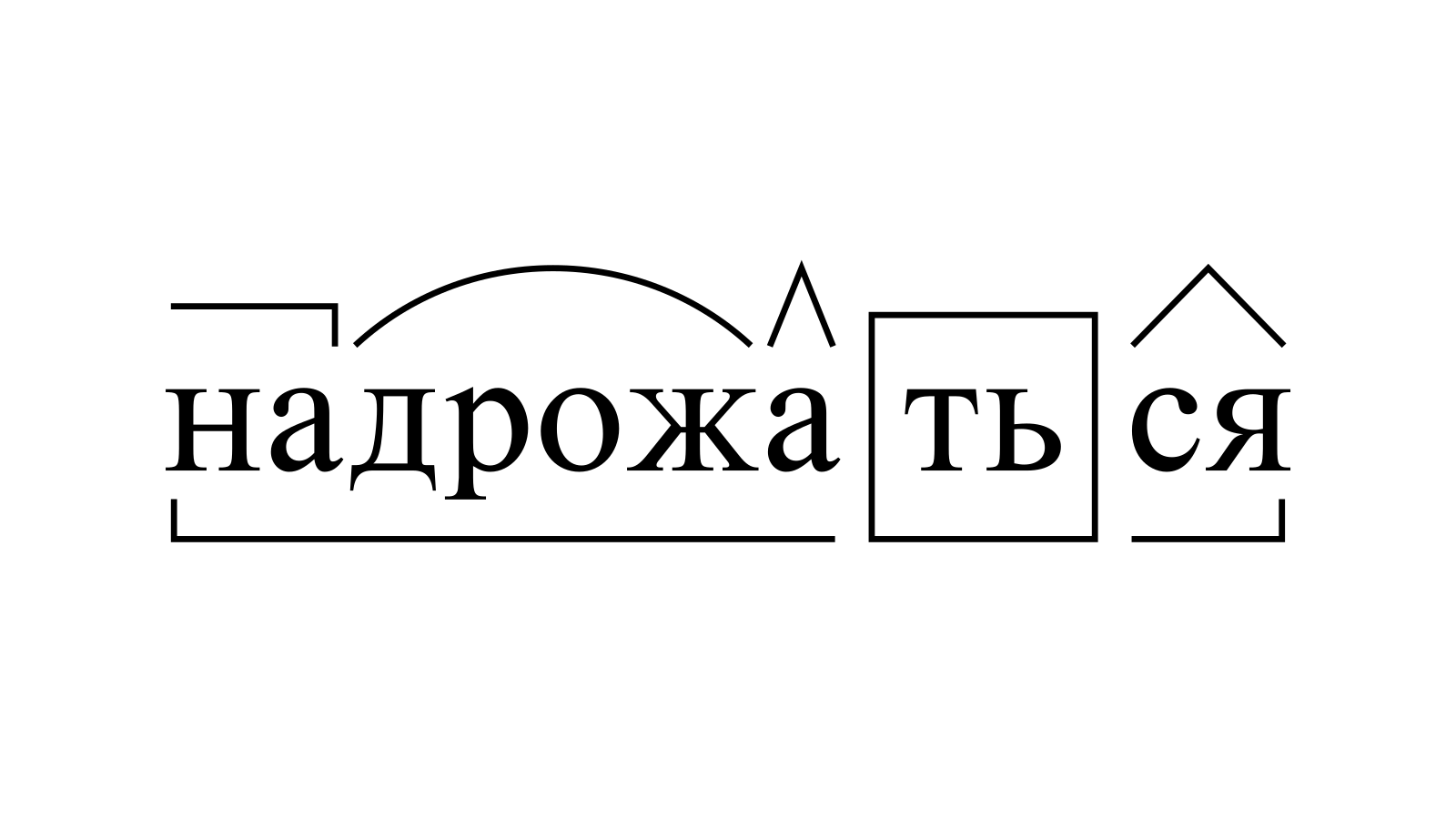 Разбор слова «надрожаться» по составу
