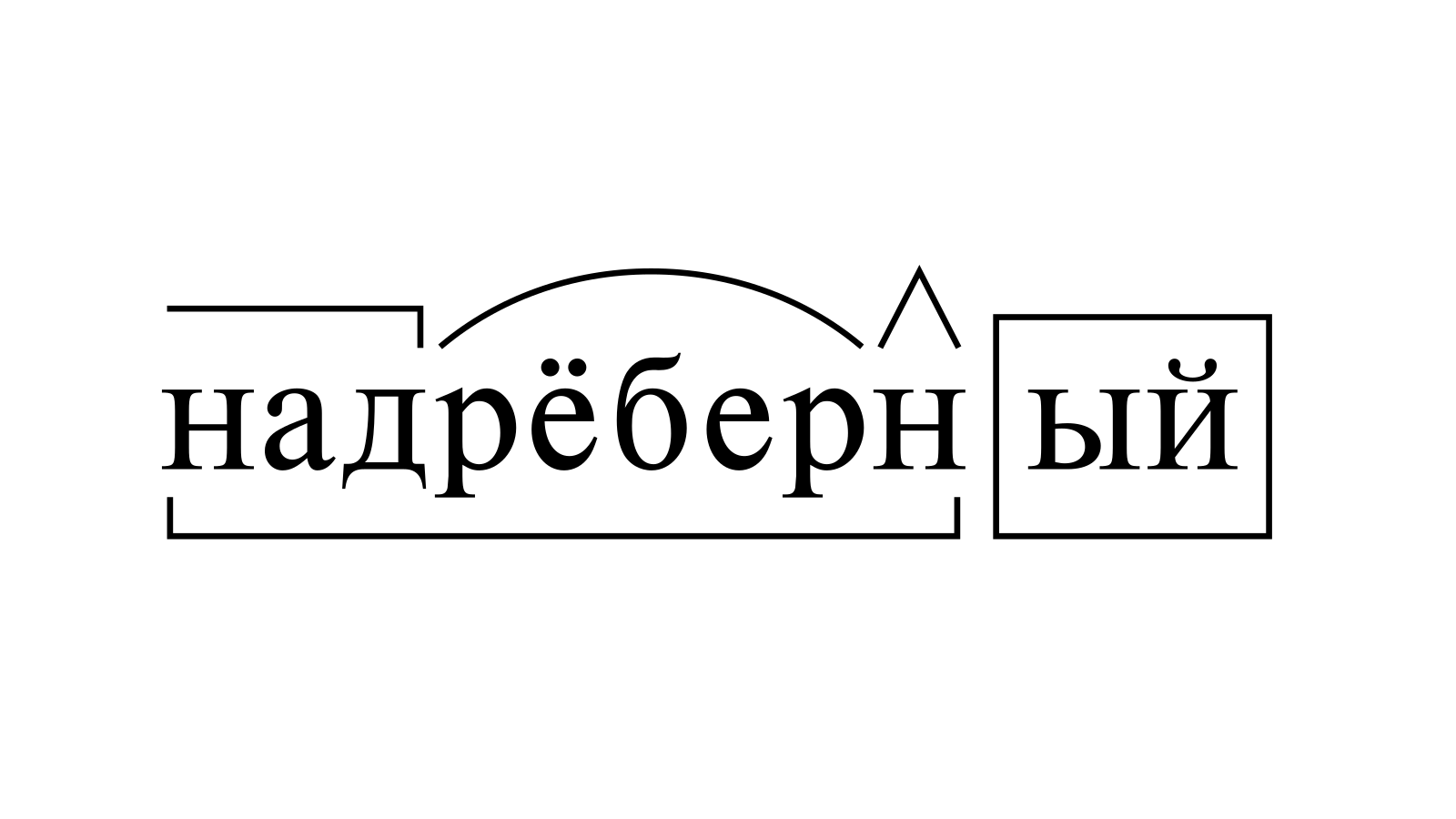Разбор слова «надрёберный» по составу