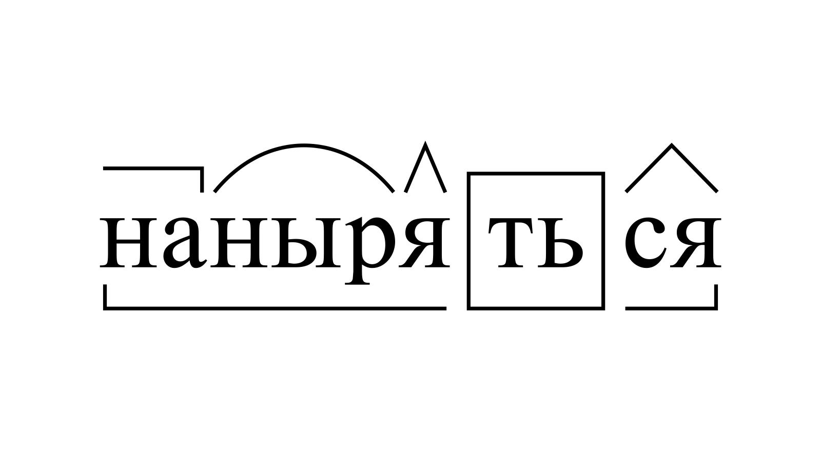 Разбор слова «наныряться» по составу