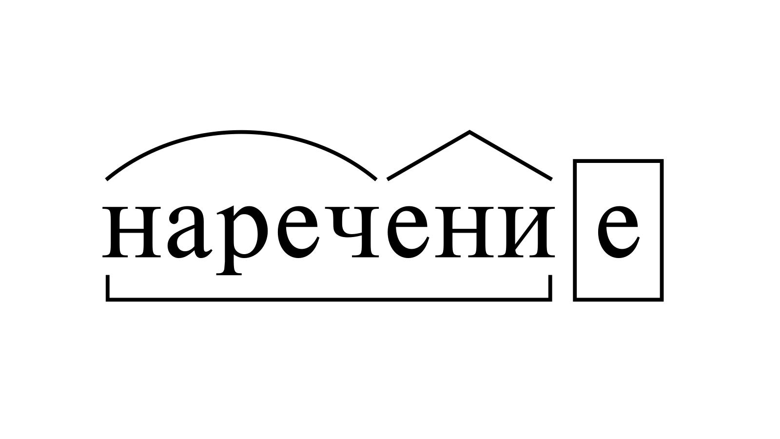 Разбор слова «наречение» по составу