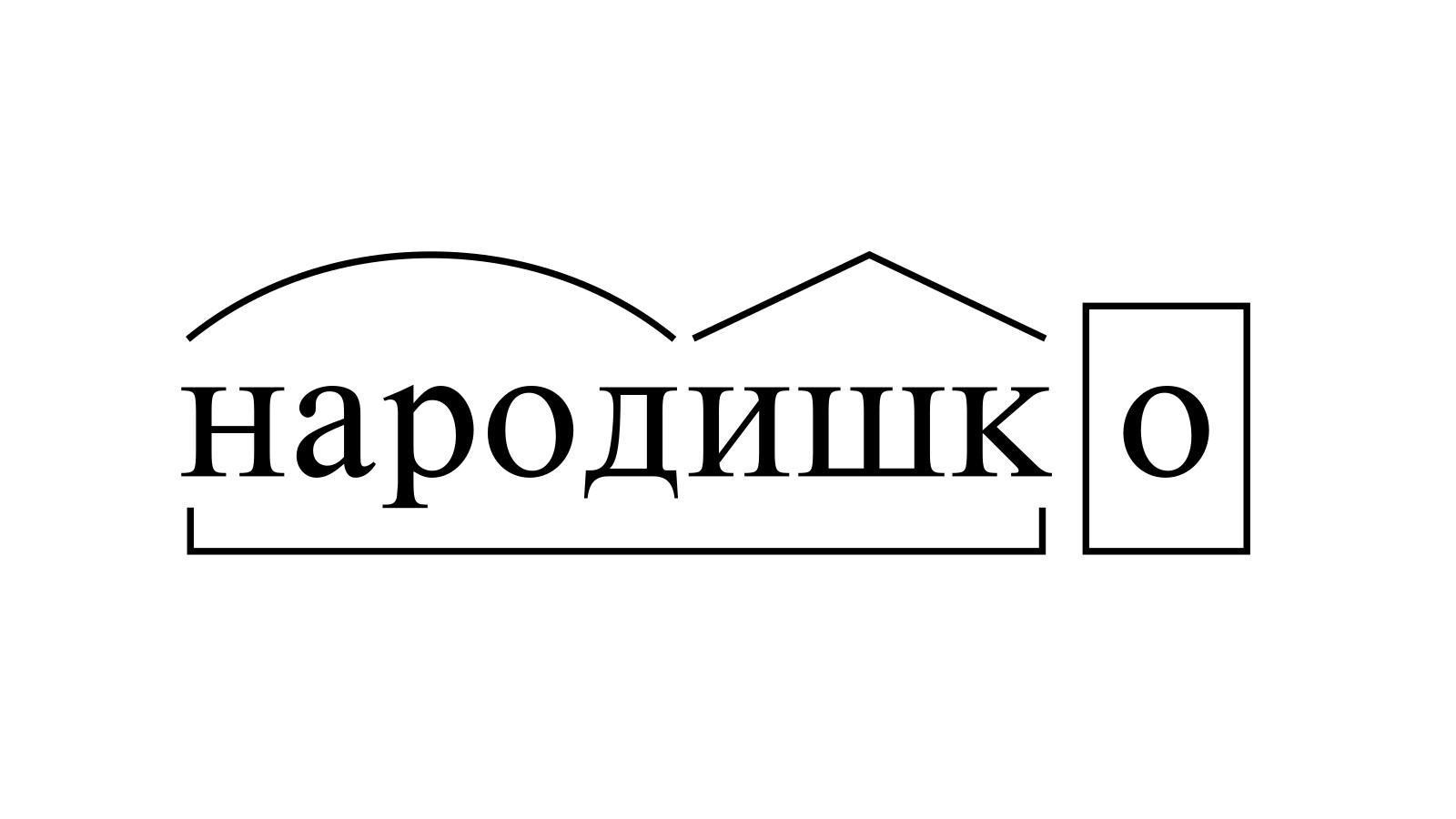 Разбор слова «народишко» по составу