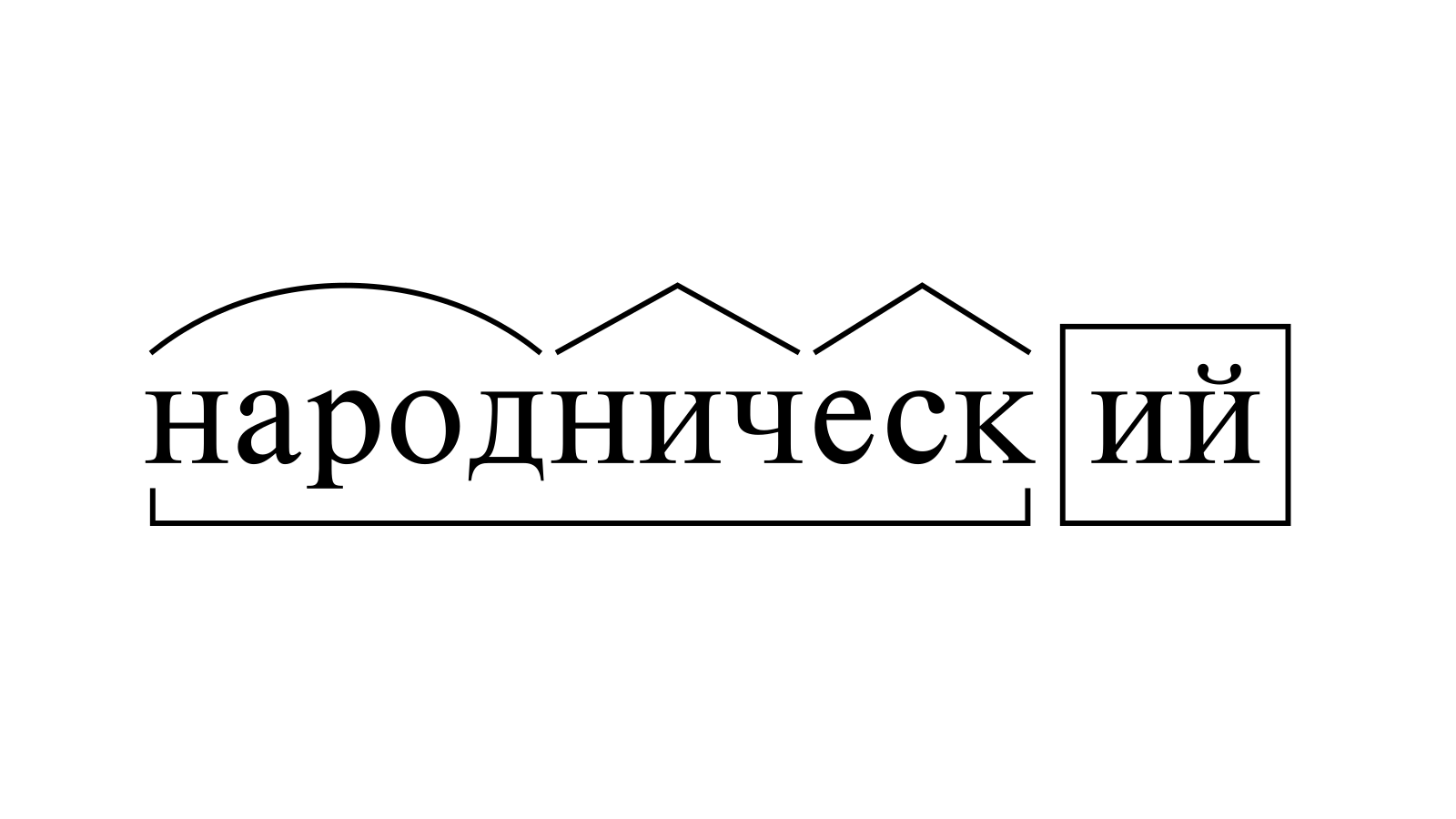 Разбор слова «народнический» по составу