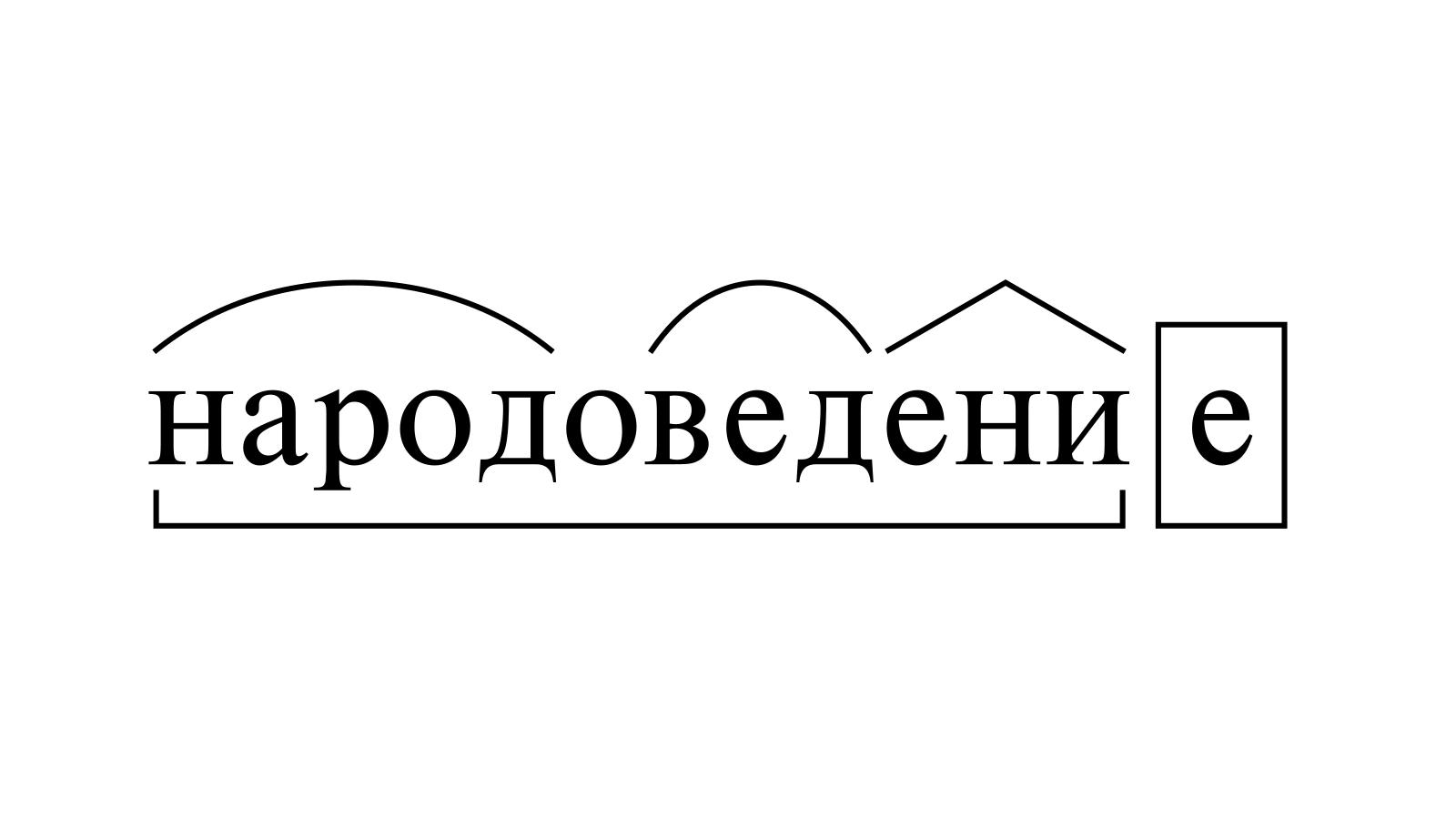 Разбор слова «народоведение» по составу