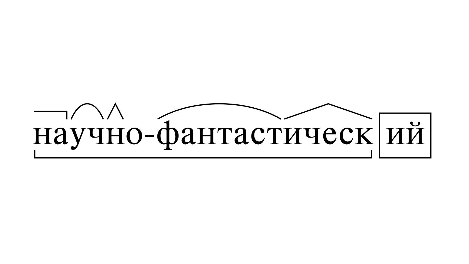 Разбор слова «научно-фантастический» по составу