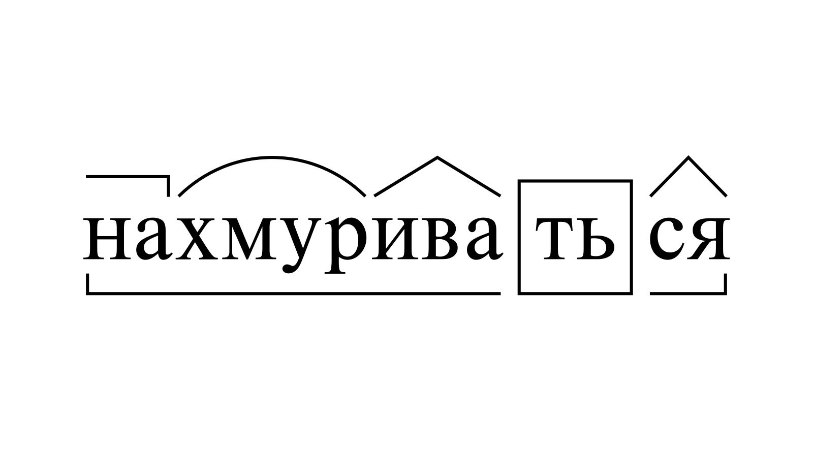 Разбор слова «нахмуриваться» по составу
