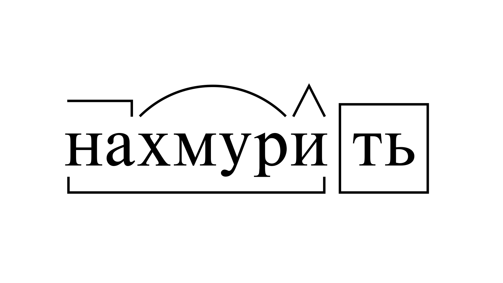 Разбор слова «нахмурить» по составу