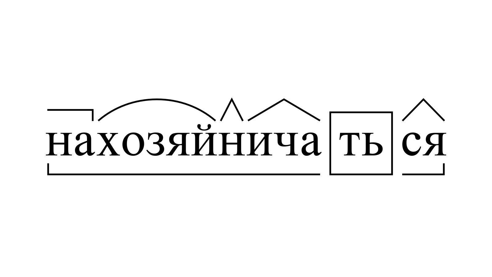 Разбор слова «нахозяйничаться» по составу