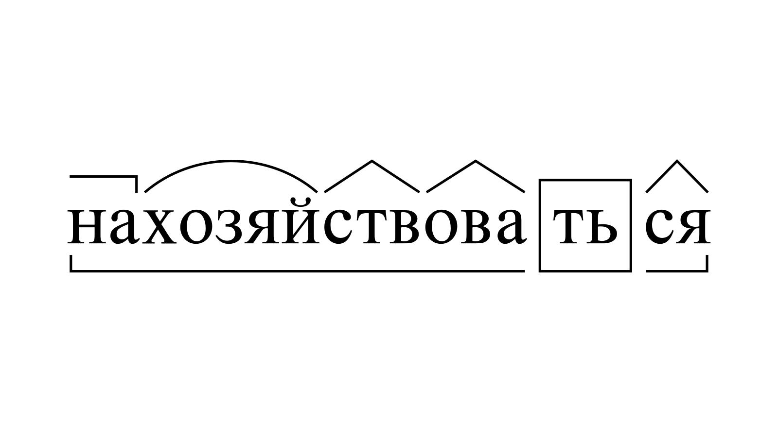 Разбор слова «нахозяйствоваться» по составу