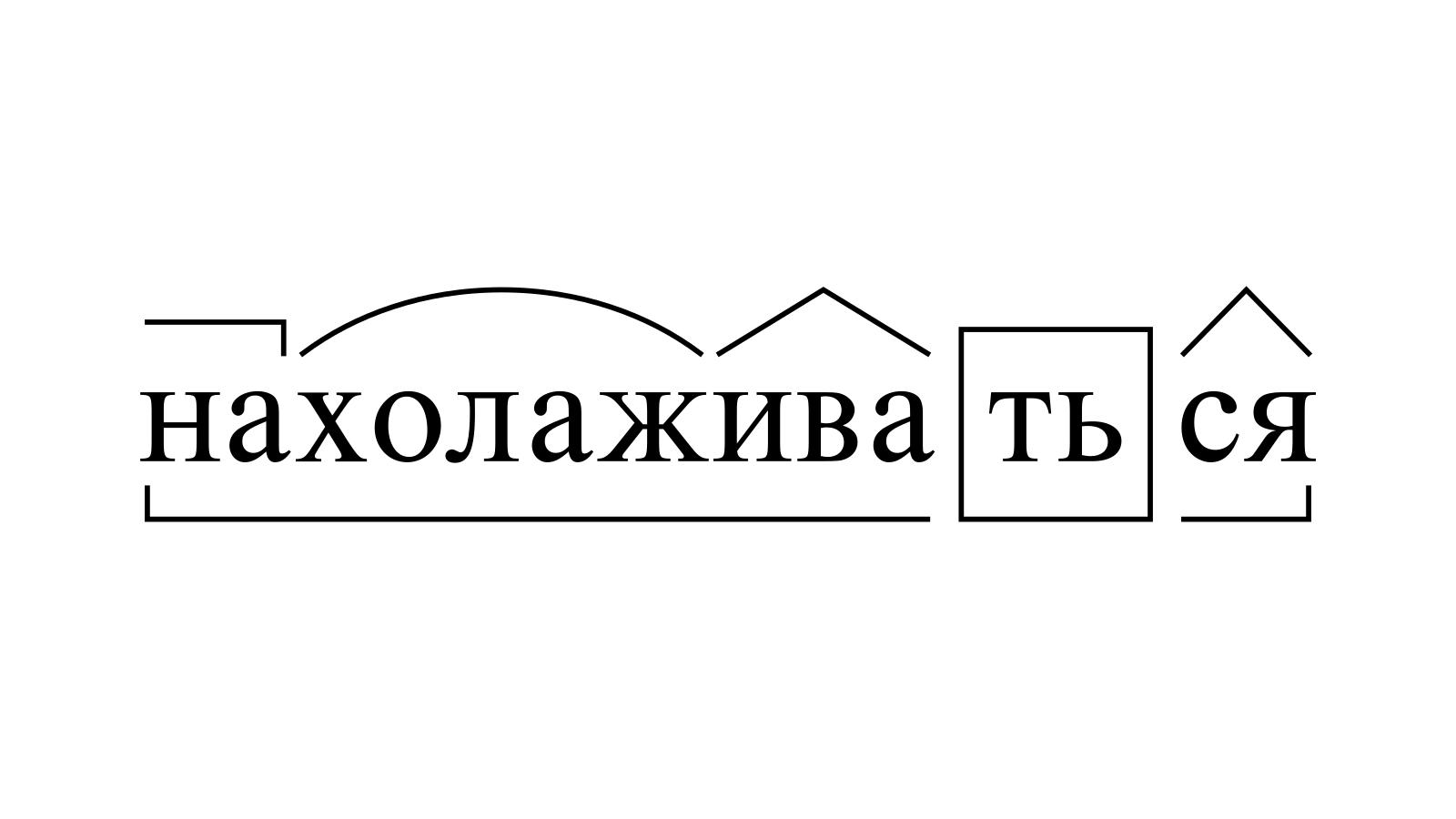 Разбор слова «нахолаживаться» по составу