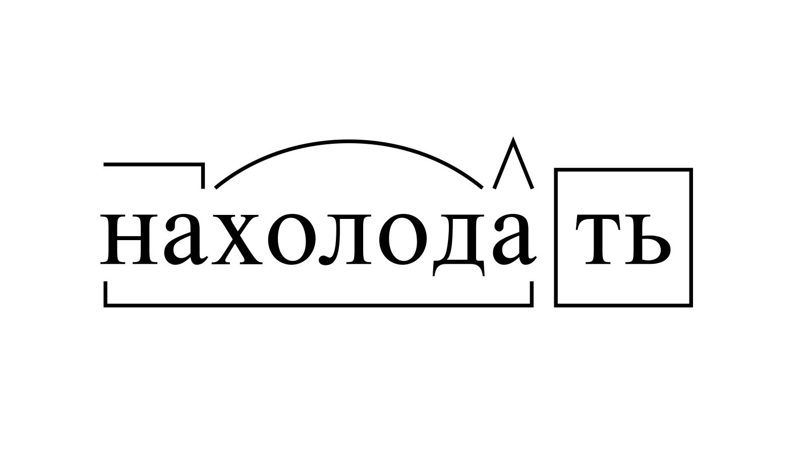 Разбор слова «нахолодать» по составу