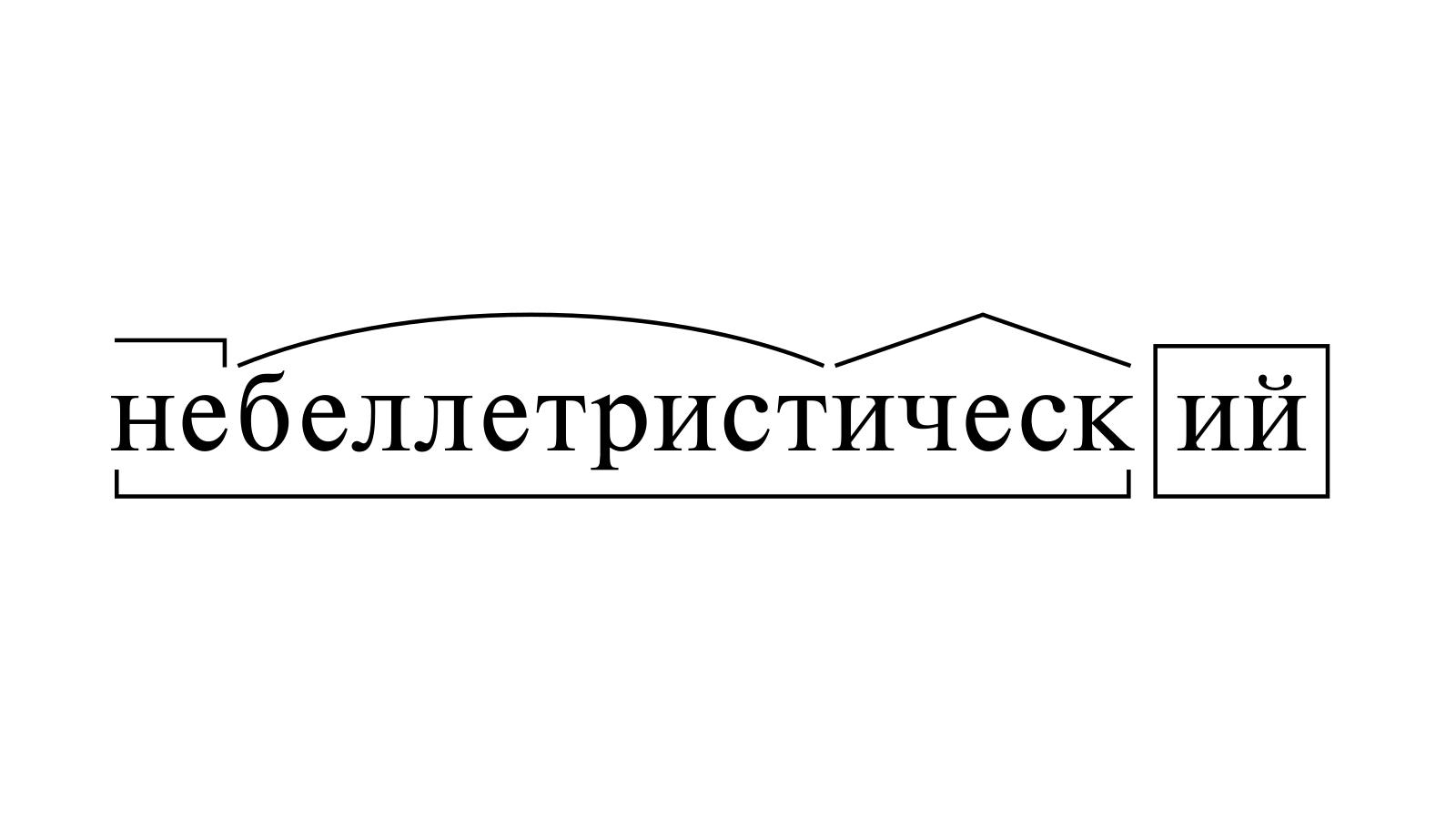 Разбор слова «небеллетристический» по составу