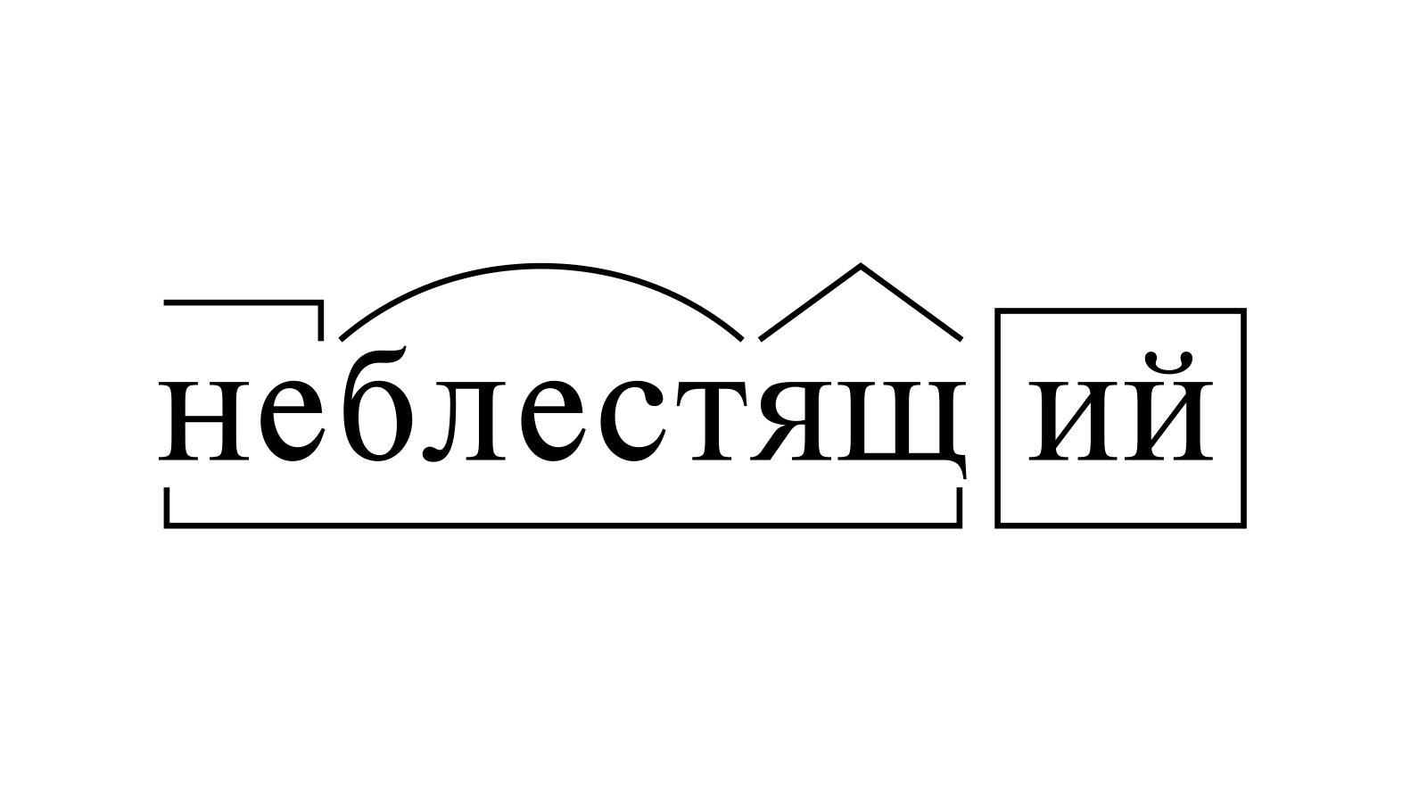 Разбор слова «неблестящий» по составу