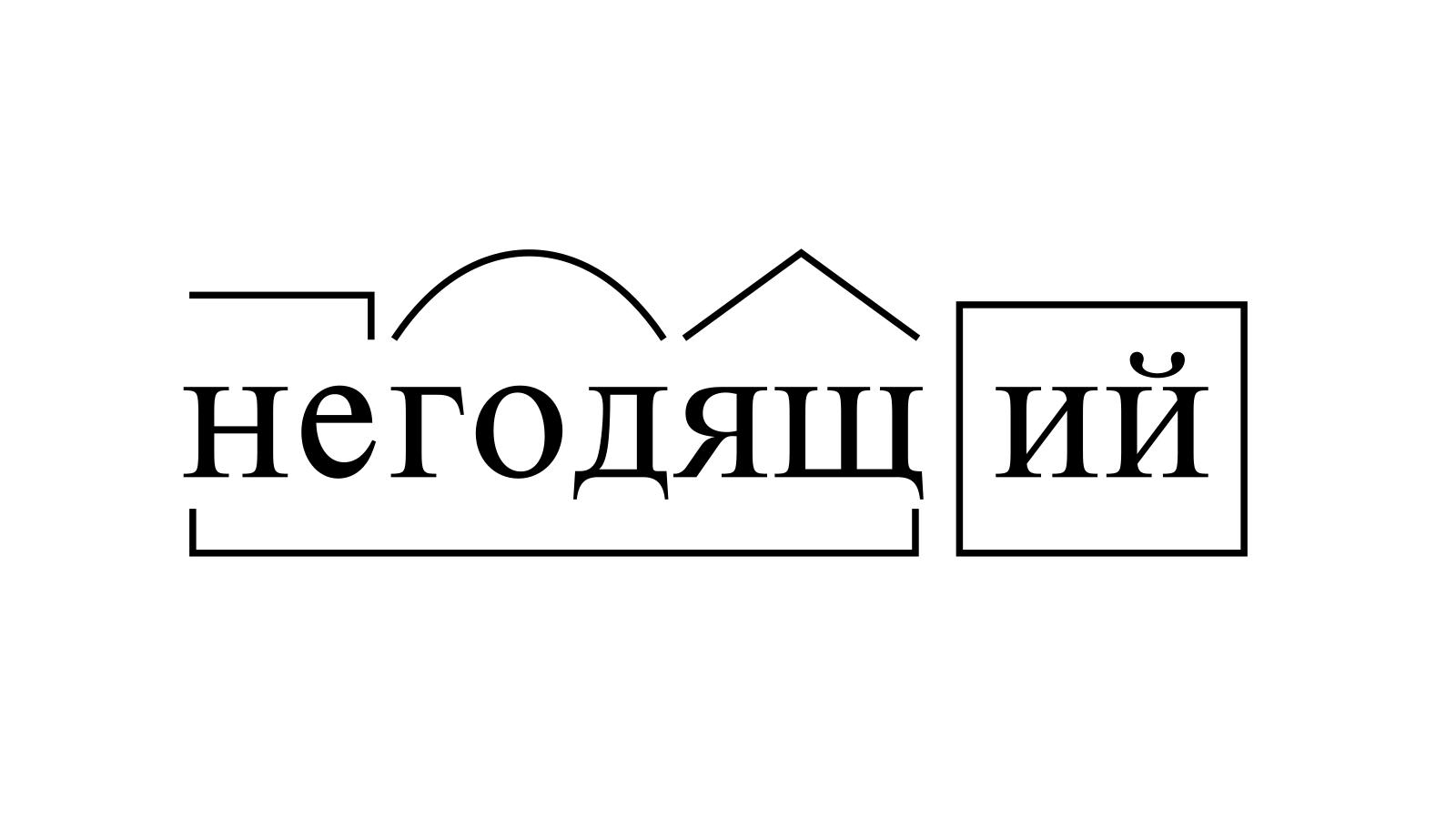 Разбор слова «негодящий» по составу