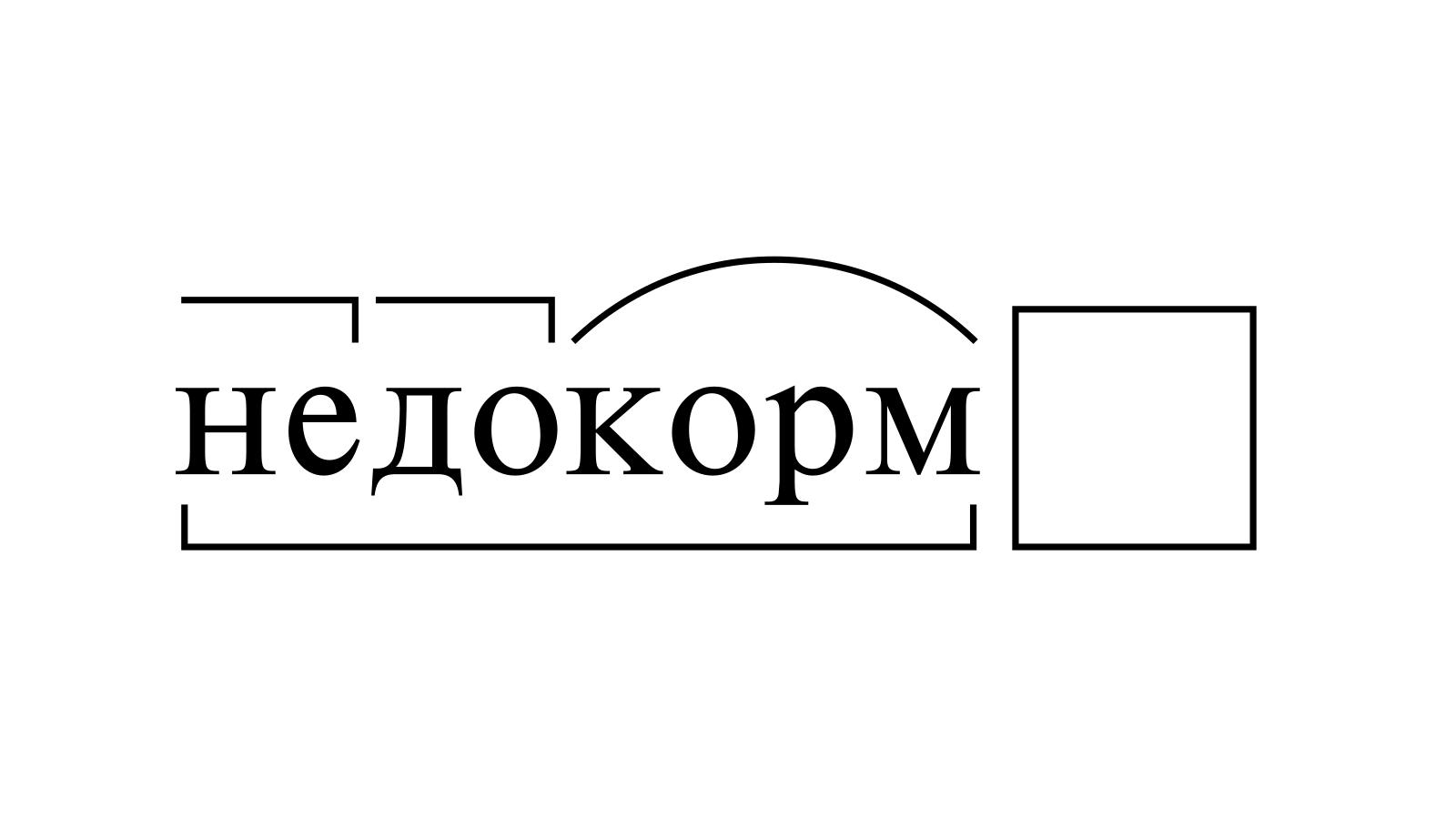 Разбор слова «недокорм» по составу