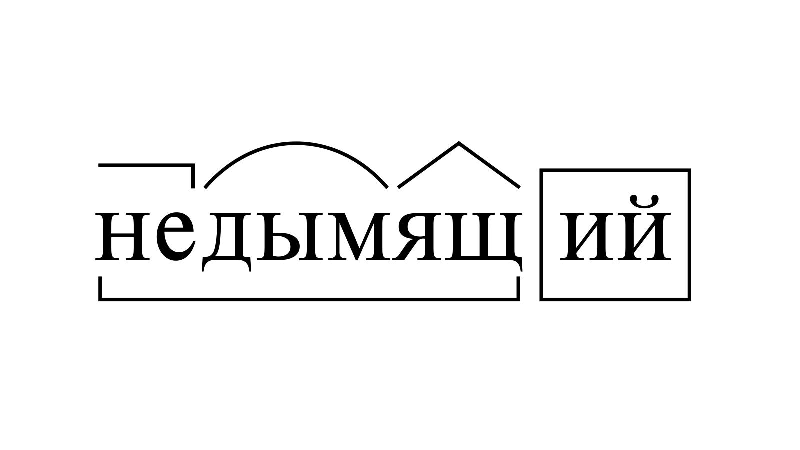 Разбор слова «недымящий» по составу