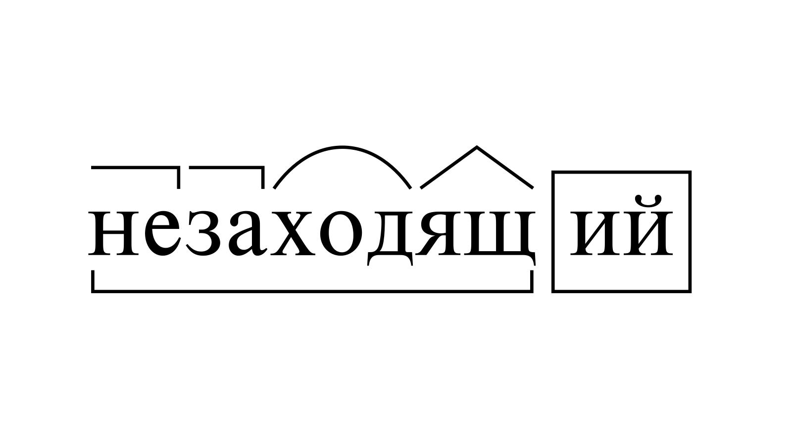 Разбор слова «незаходящий» по составу