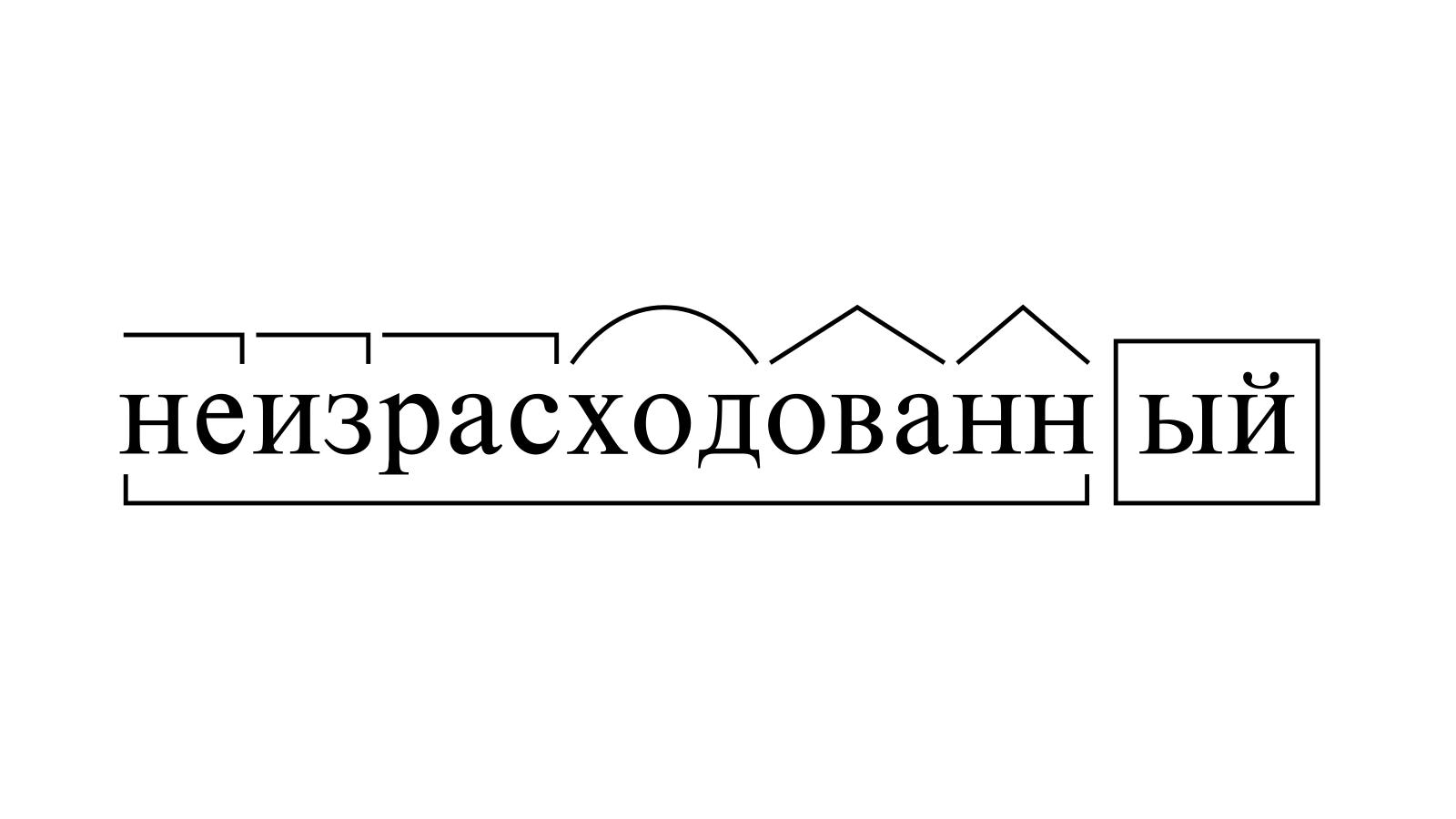 Разбор слова «неизрасходованный» по составу