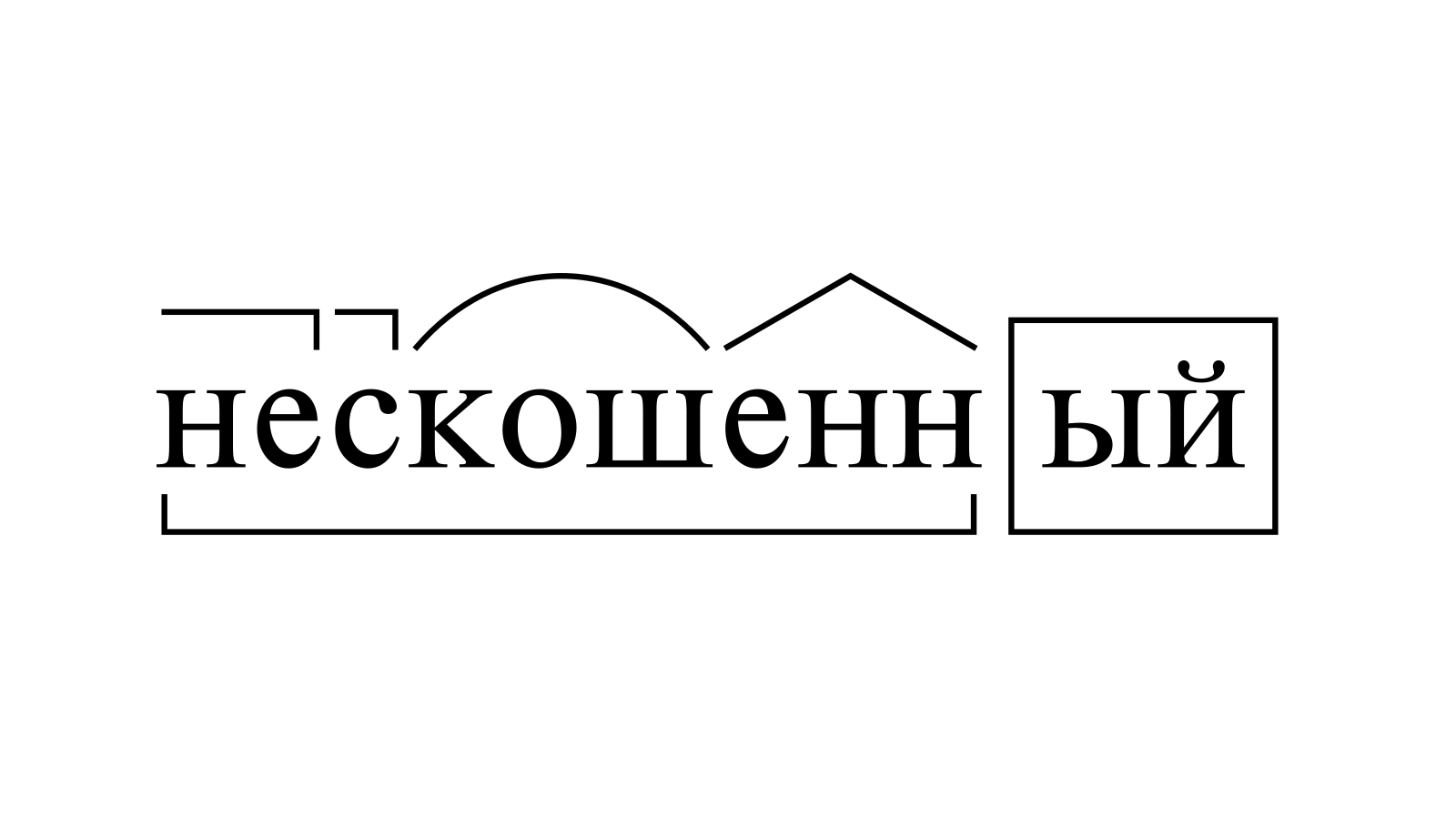 Разбор слова «нескошенный» по составу