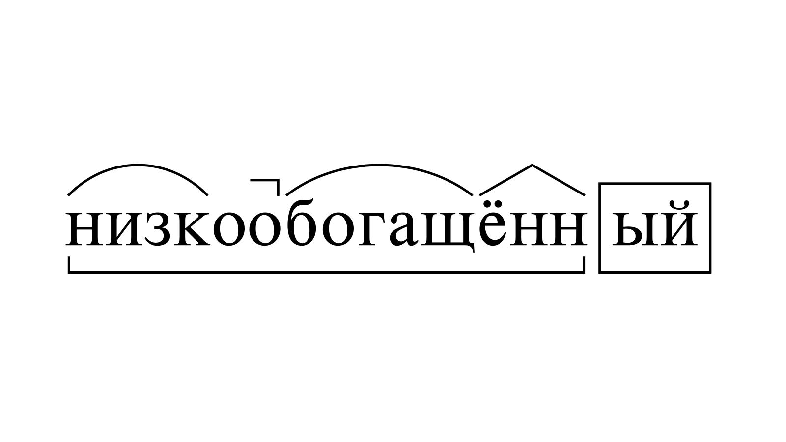 Разбор слова «низкообогащённый» по составу