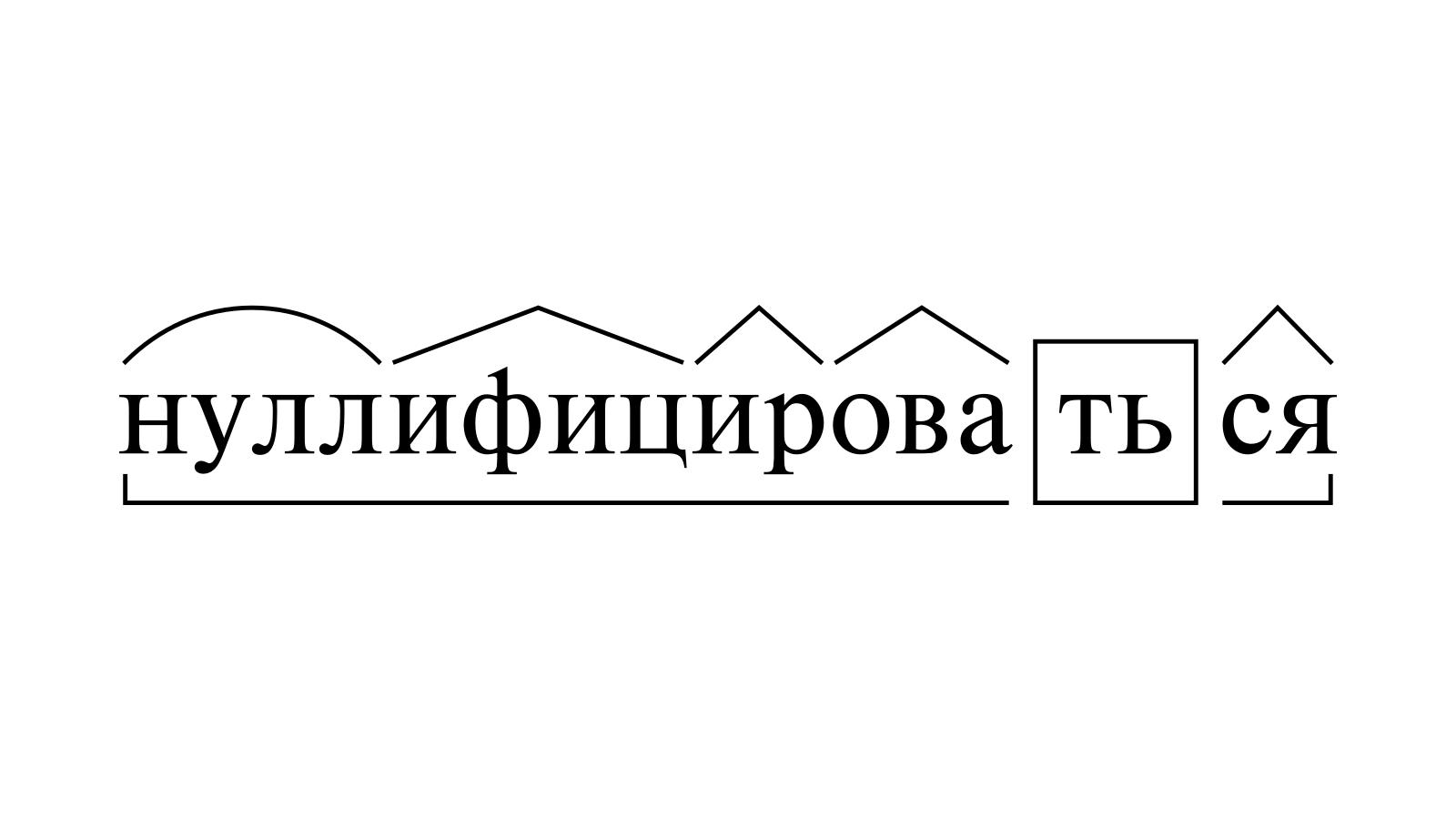 Разбор слова «нуллифицироваться» по составу