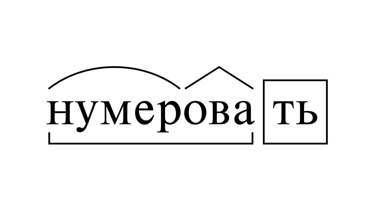 Разбор слова «нумеровать» по составу