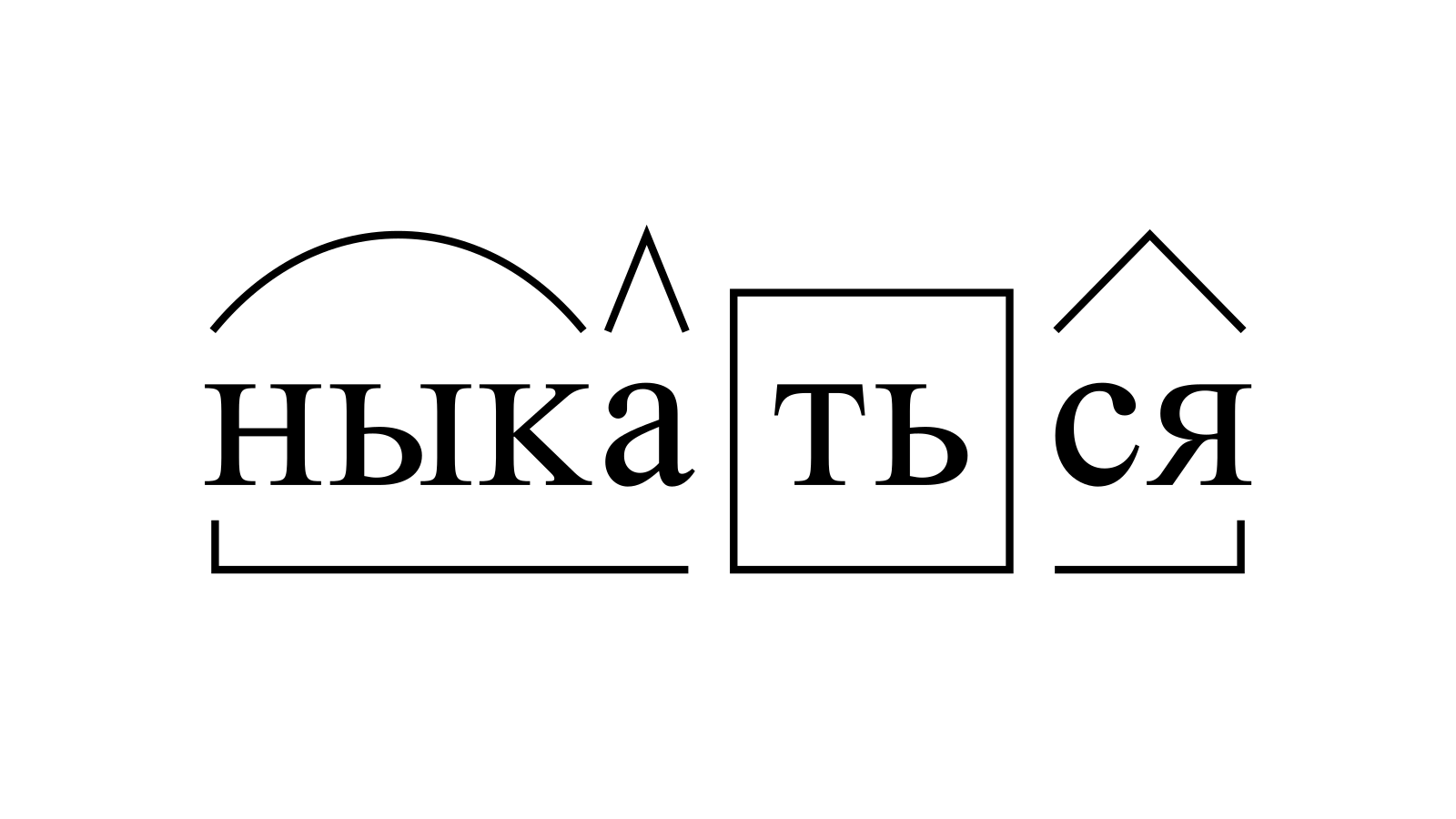 Разбор слова «ныкаться» по составу