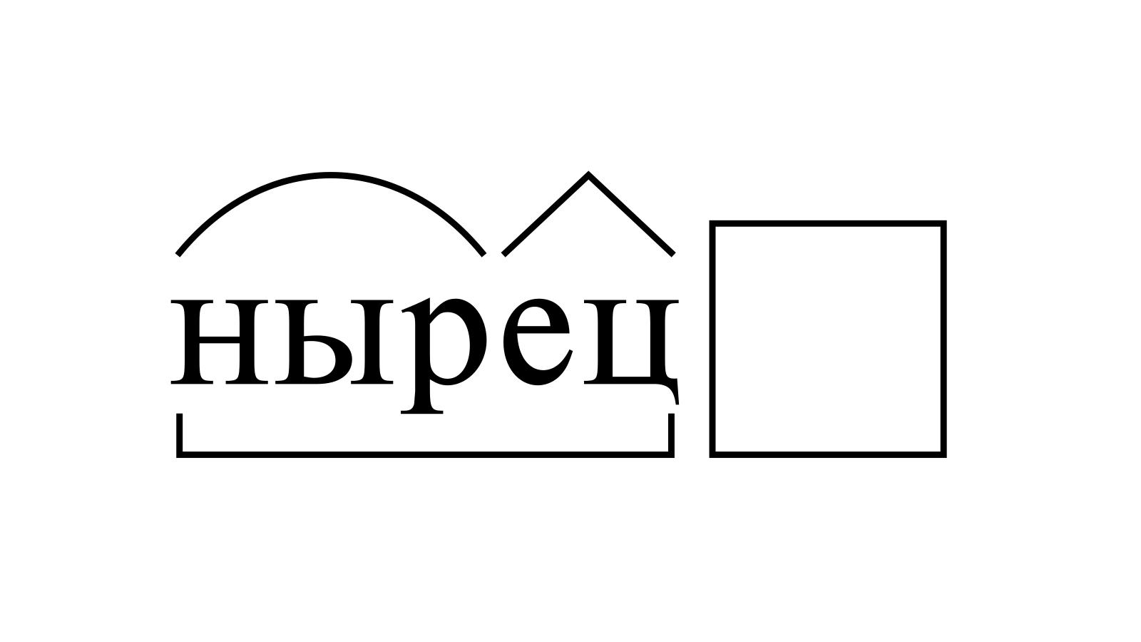 Разбор слова «нырец» по составу