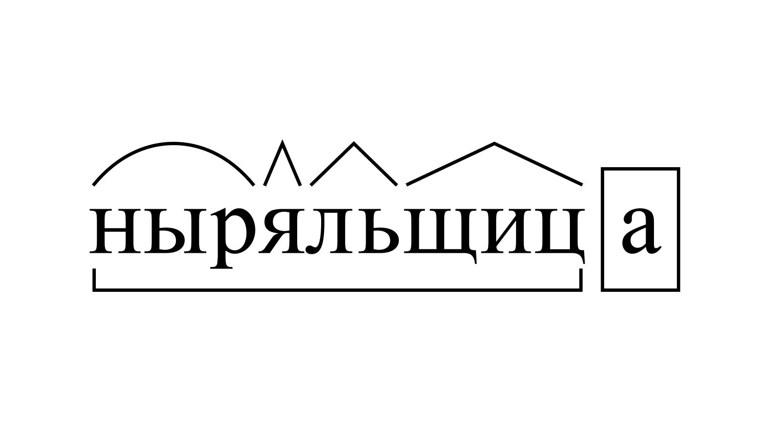 Разбор слова «ныряльщица» по составу