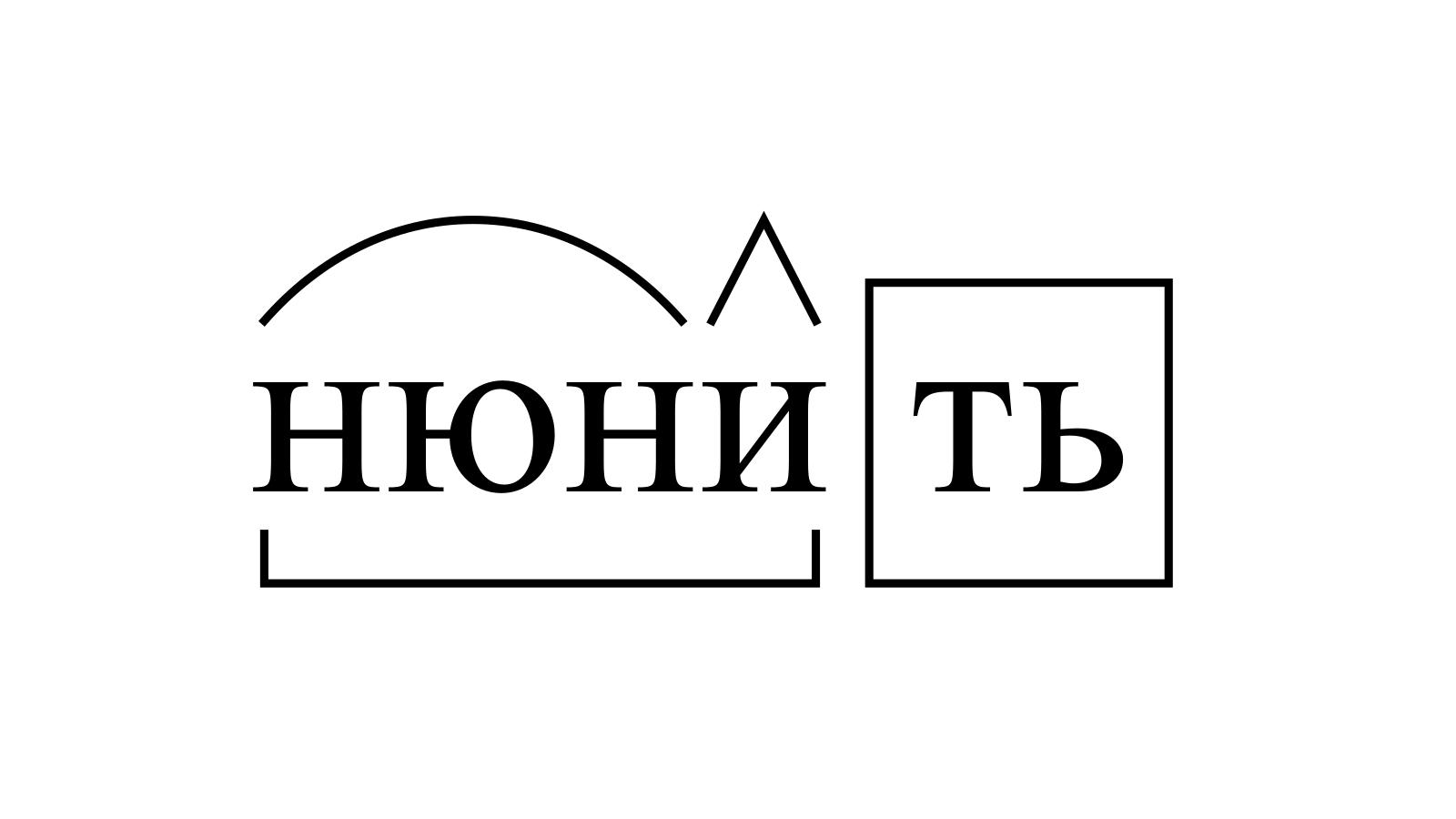 Разбор слова «нюнить» по составу