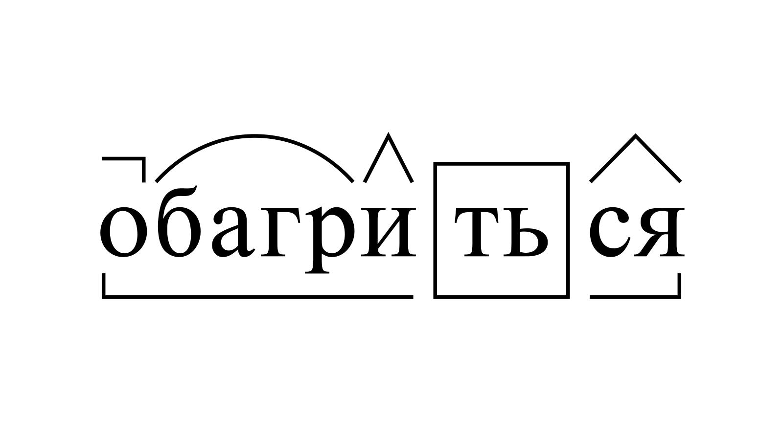 Разбор слова «обагриться» по составу
