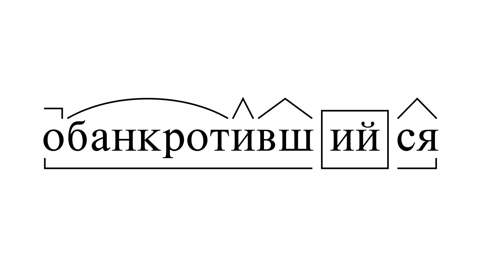 Разбор слова «обанкротившийся» по составу
