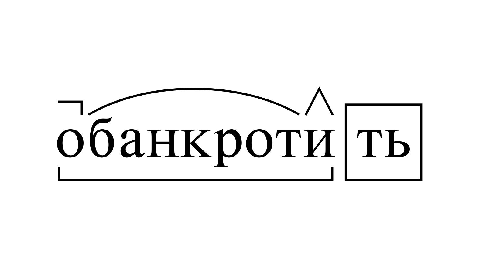 Разбор слова «обанкротить» по составу