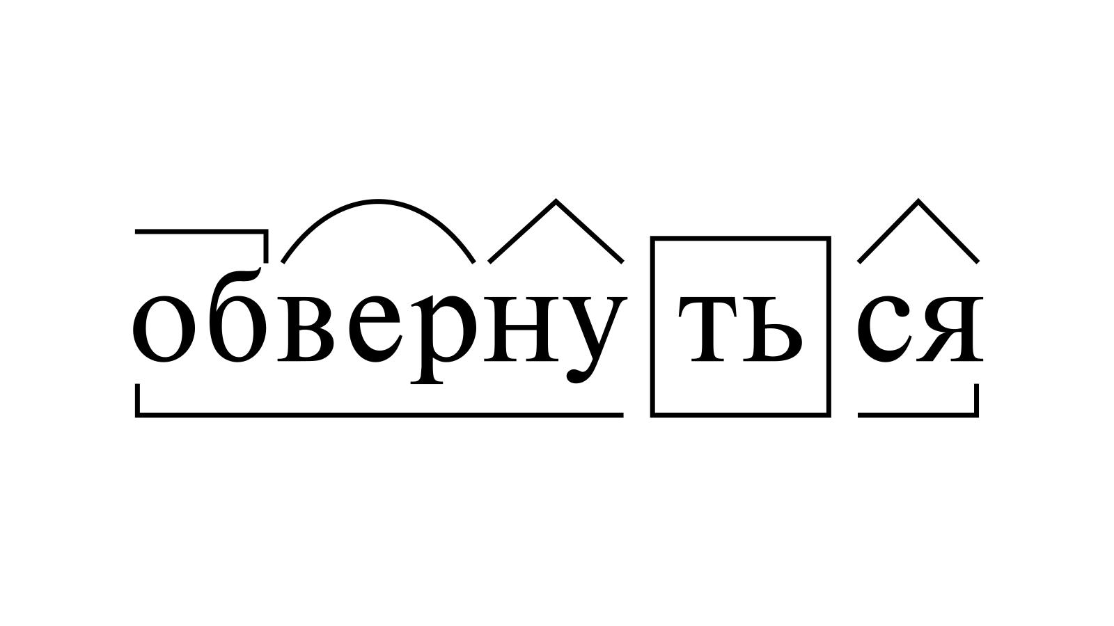 Разбор слова «обвернуться» по составу