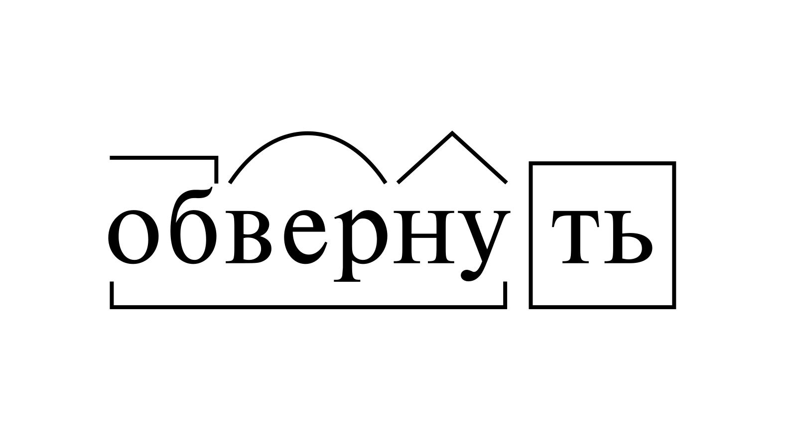 Разбор слова «обвернуть» по составу