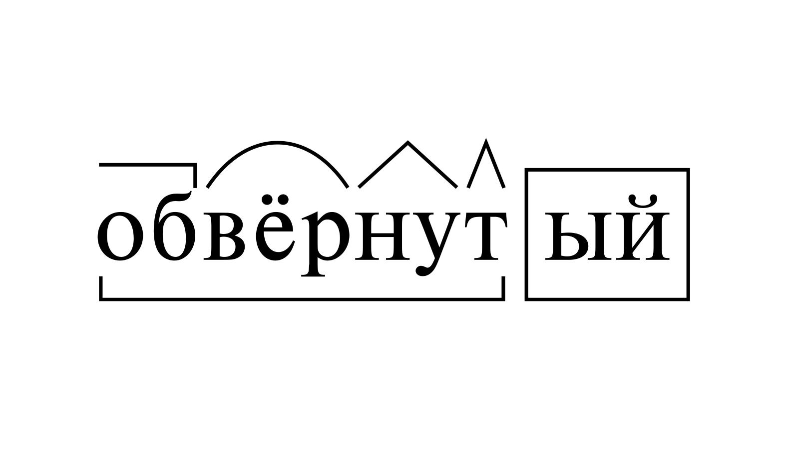Разбор слова «обвёрнутый» по составу