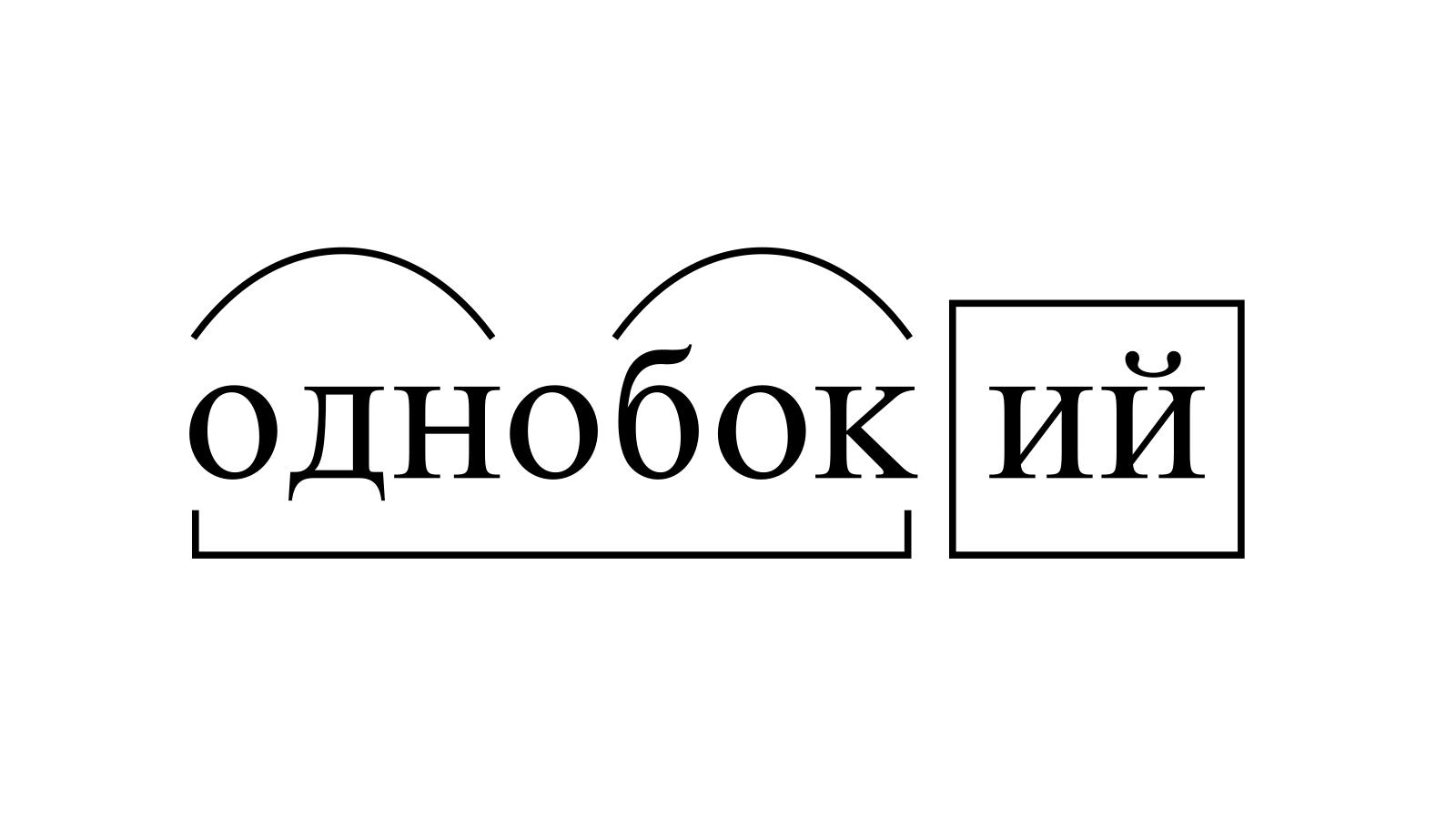 Разбор слова «однобокий» по составу
